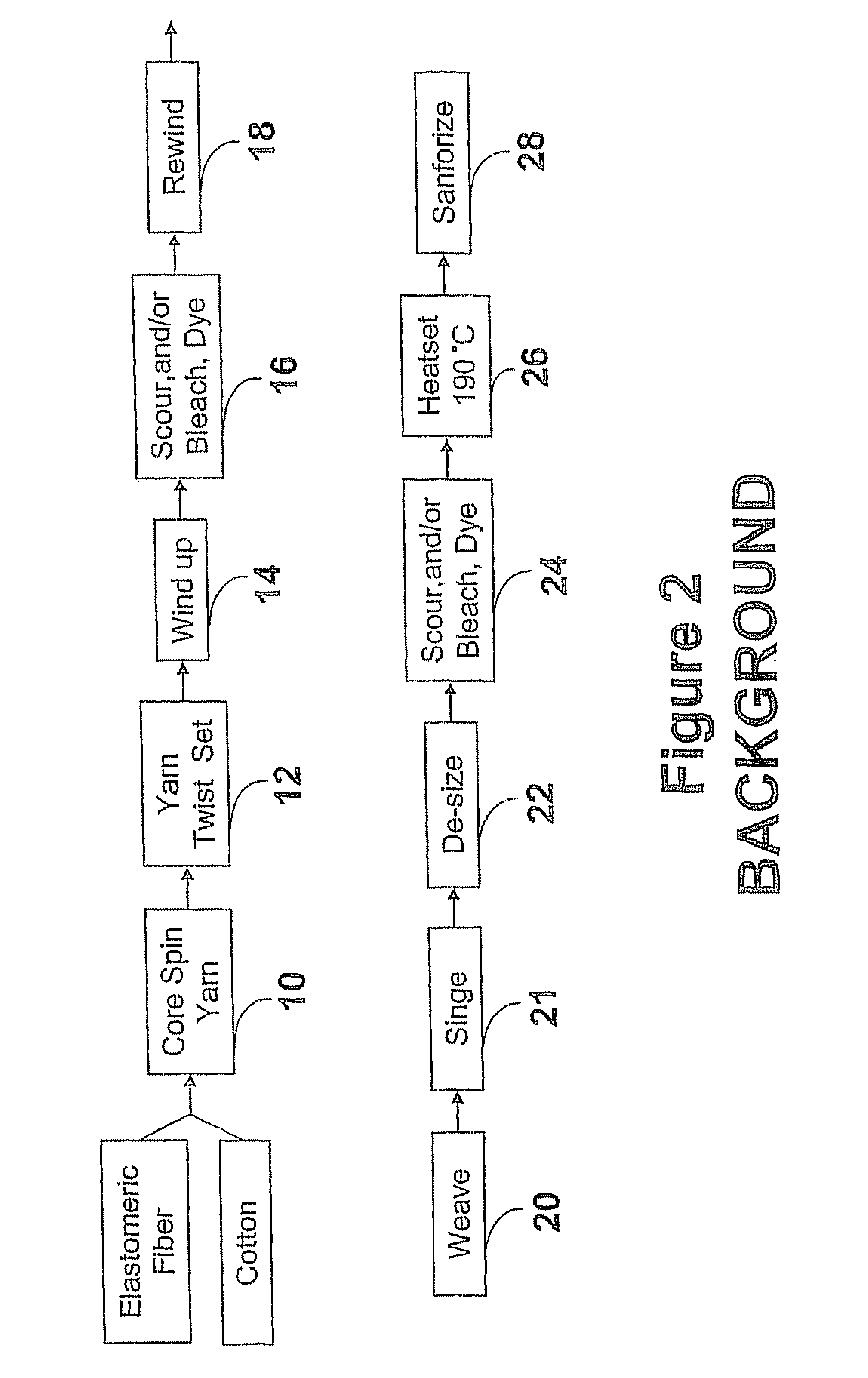 Patent US20070259583 - Elastic fabric including elastic