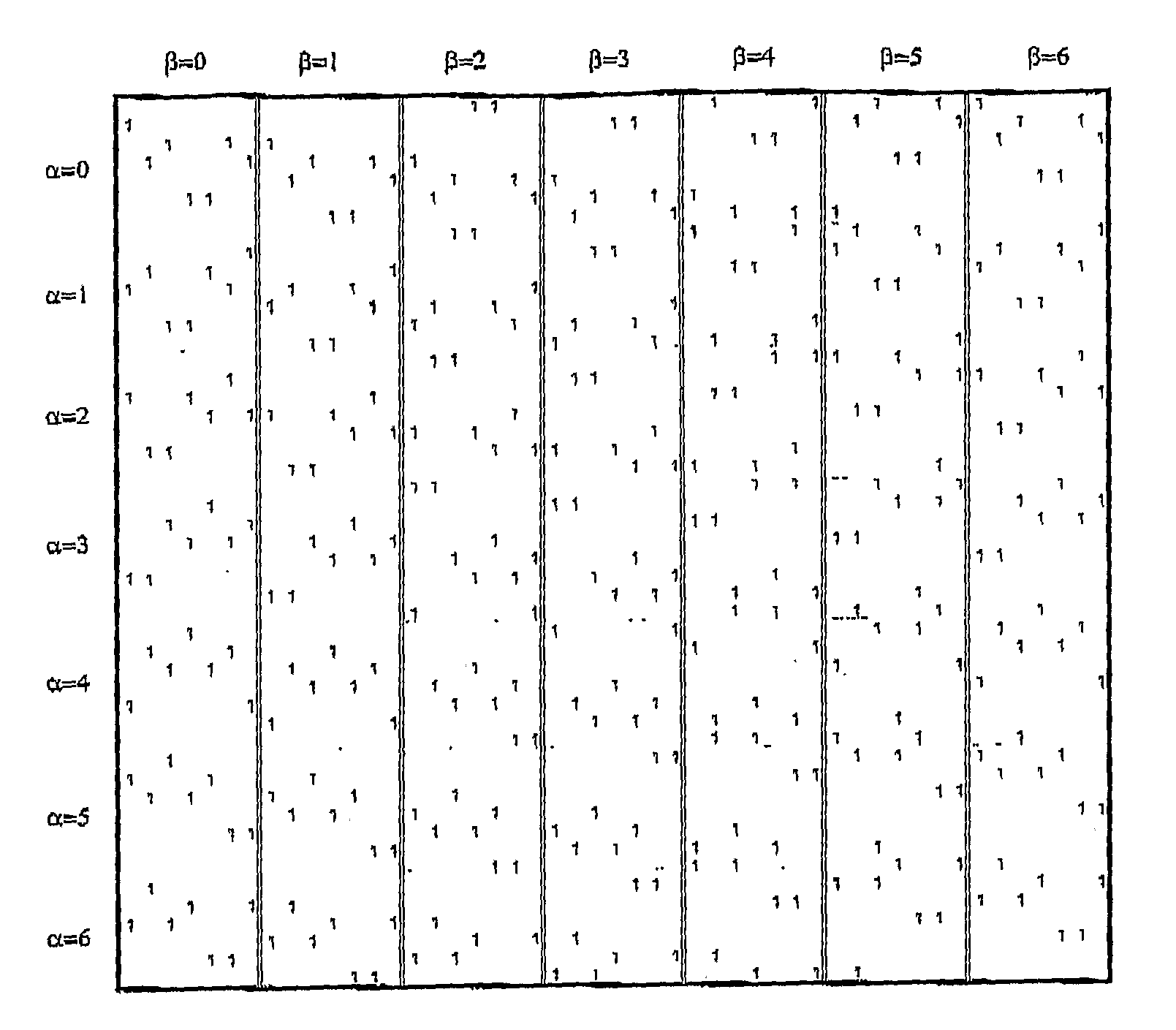 Figure US20070263735A1-20071115-P00001