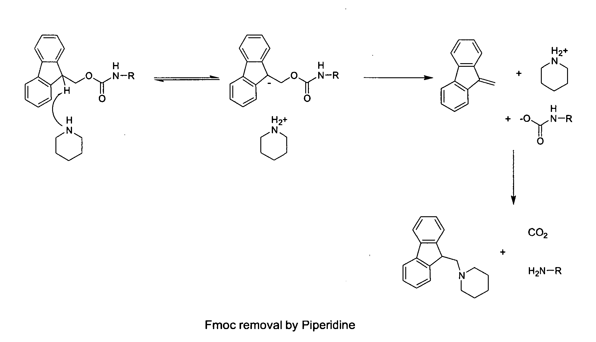 peptide synthesis Spps (solid-phase peptide synthesis) is a standard method for obtaining peptides the peptide, linked by its c-terminal amino acid to a carrier resin, an inert, insoluble but swellable polymer, is assembled in the c n direction.