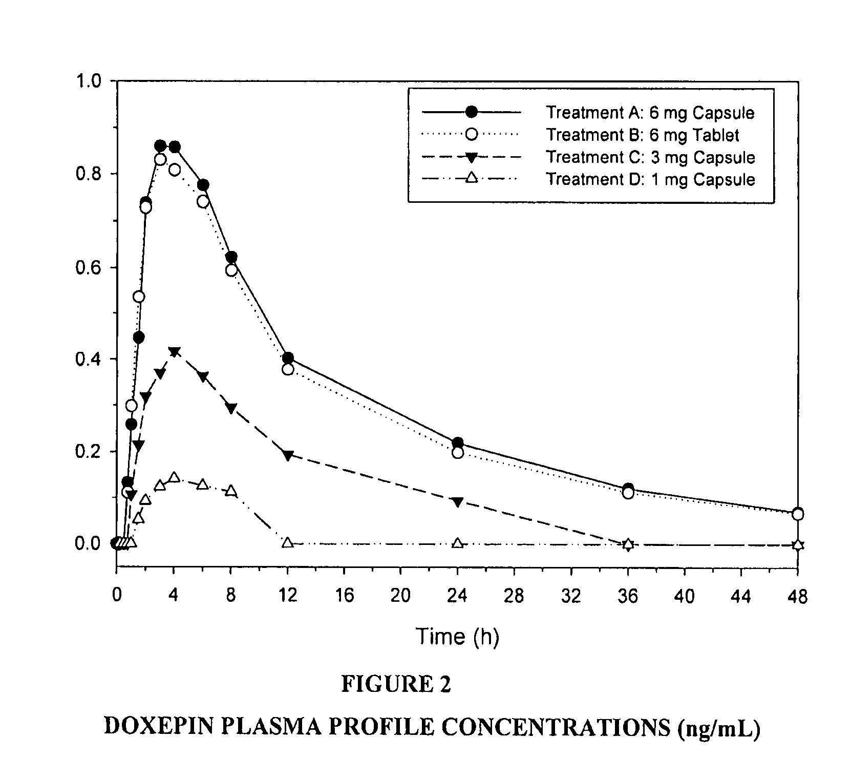 Doxepin For Sleep Dosage