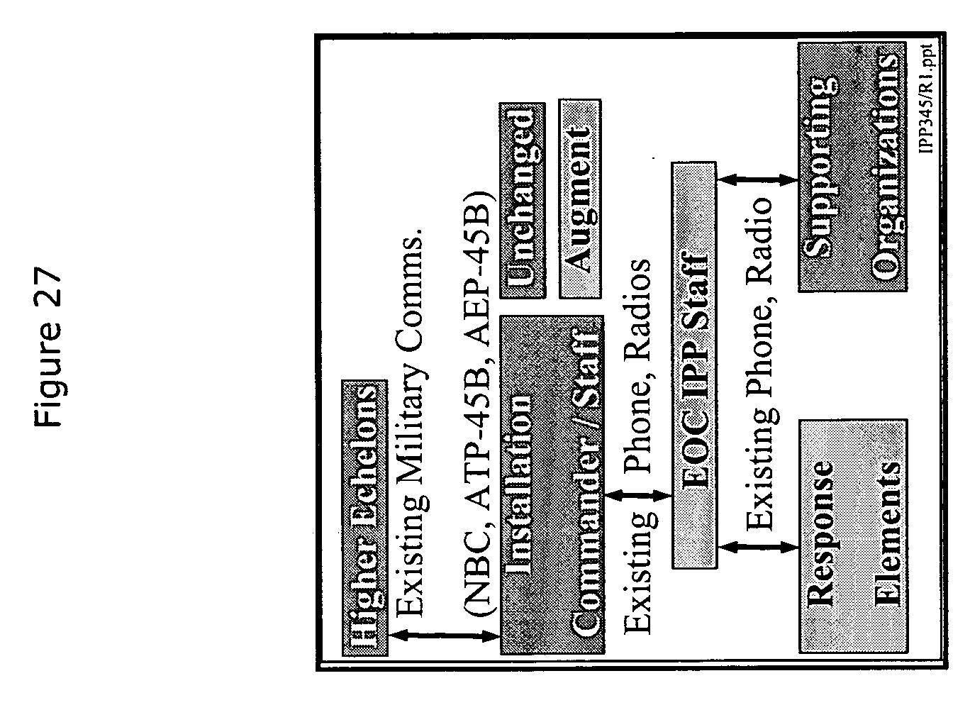 Patent US20070288208 - Measurable enterprise CBRNE protection