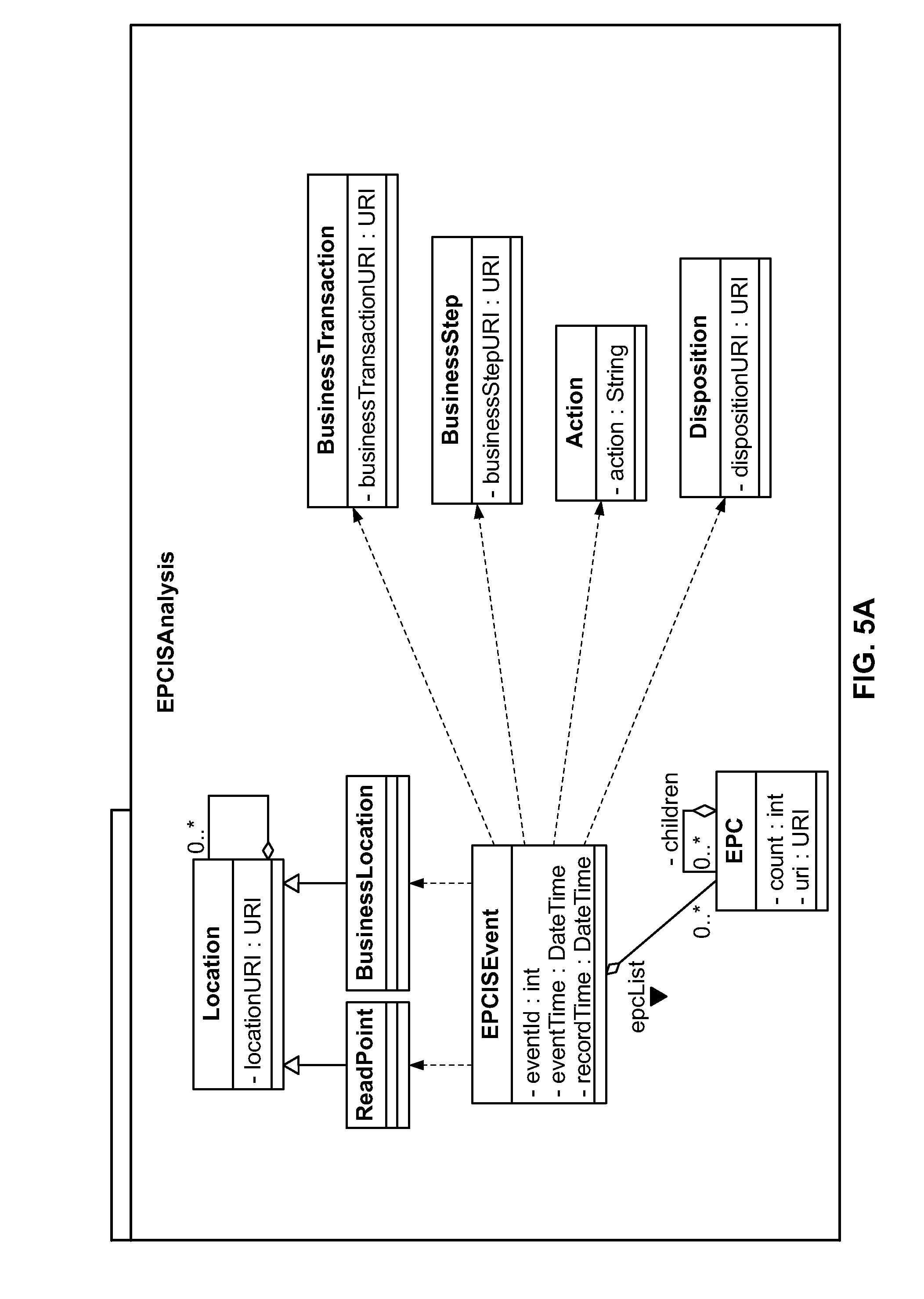 Intellectual Property Links compiled by Patent Attorney