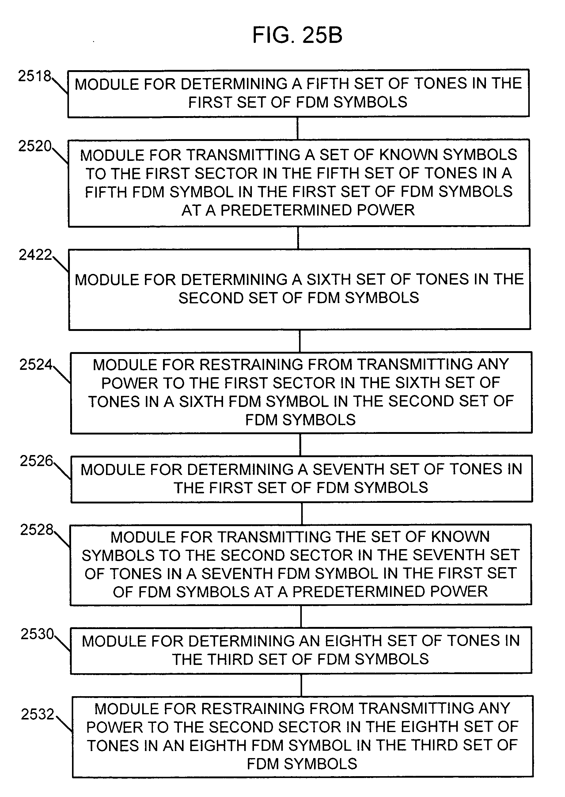 Brevet Us20080013500 Methods And Apparatus For Characterizing