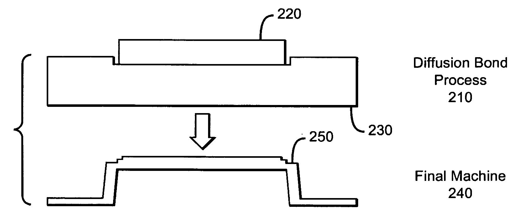 Patent Us20080041720 Novel Manufacturing Design And Processing Diffusion Welding Diagram Drawing