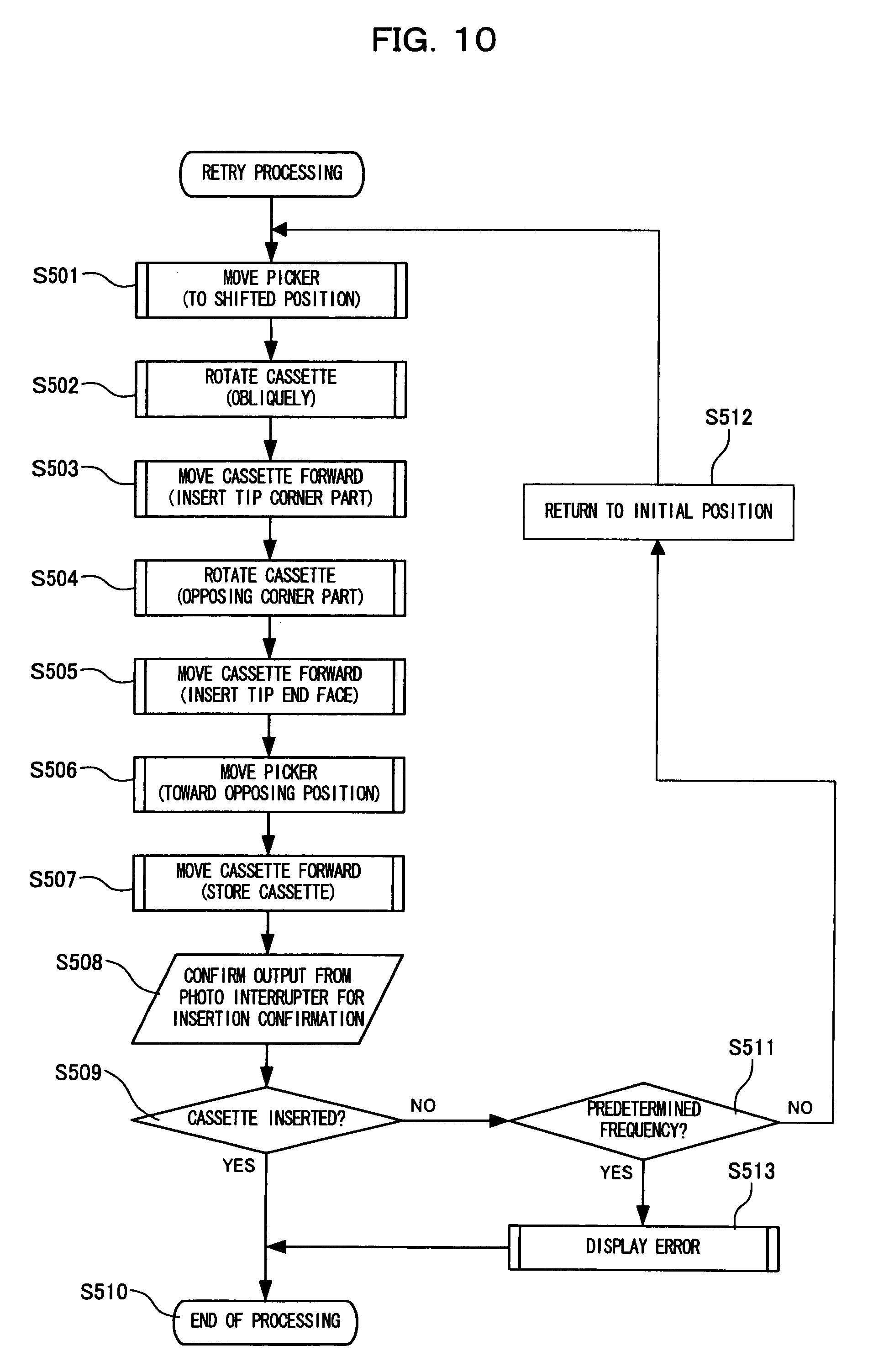 Us20080080961 Cassette Insertion Control Method Opto Interrupter Repeatability Gear Diagram Patent Drawing