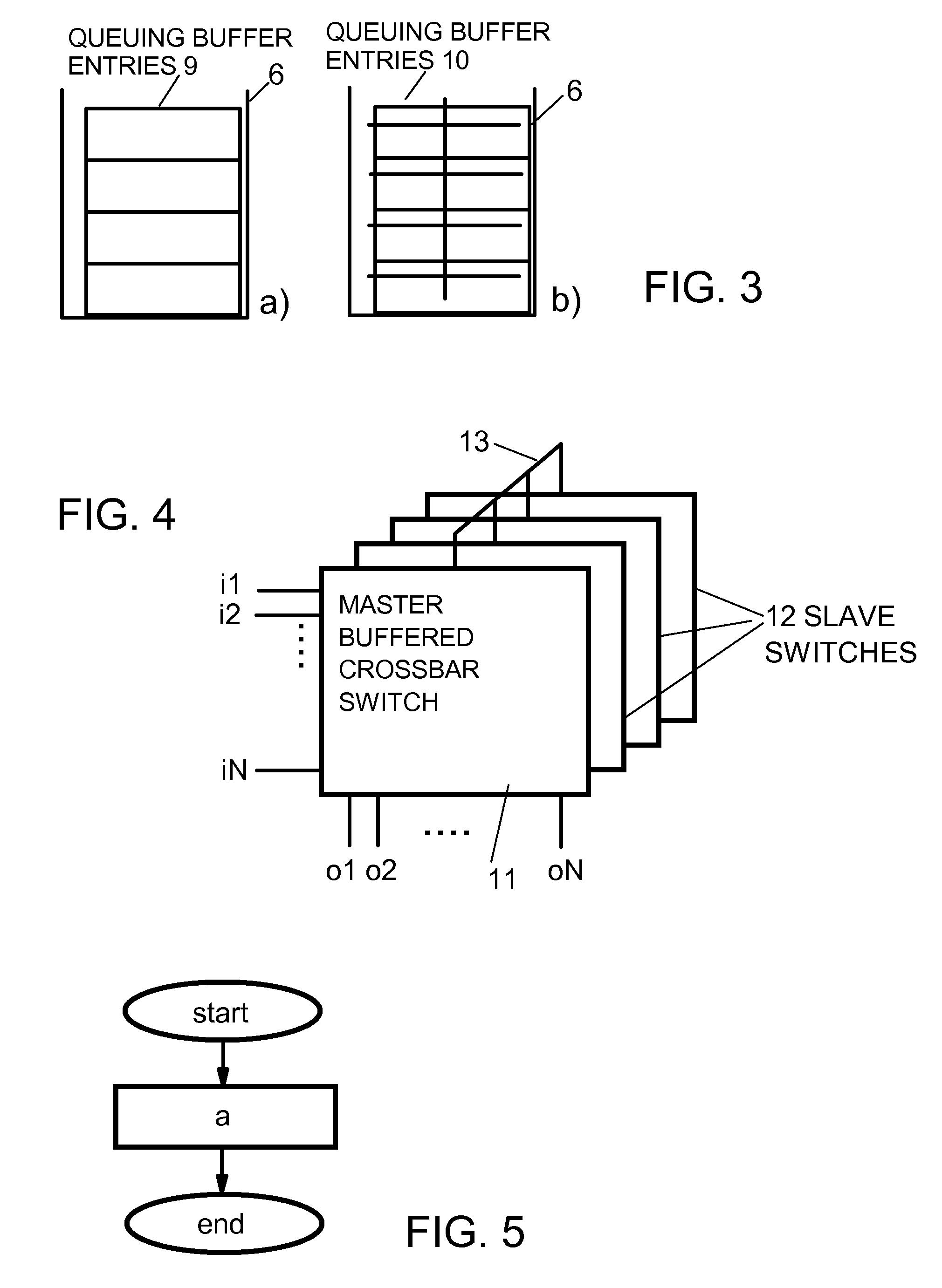 patent us20080089352 - buffered crossbar switch