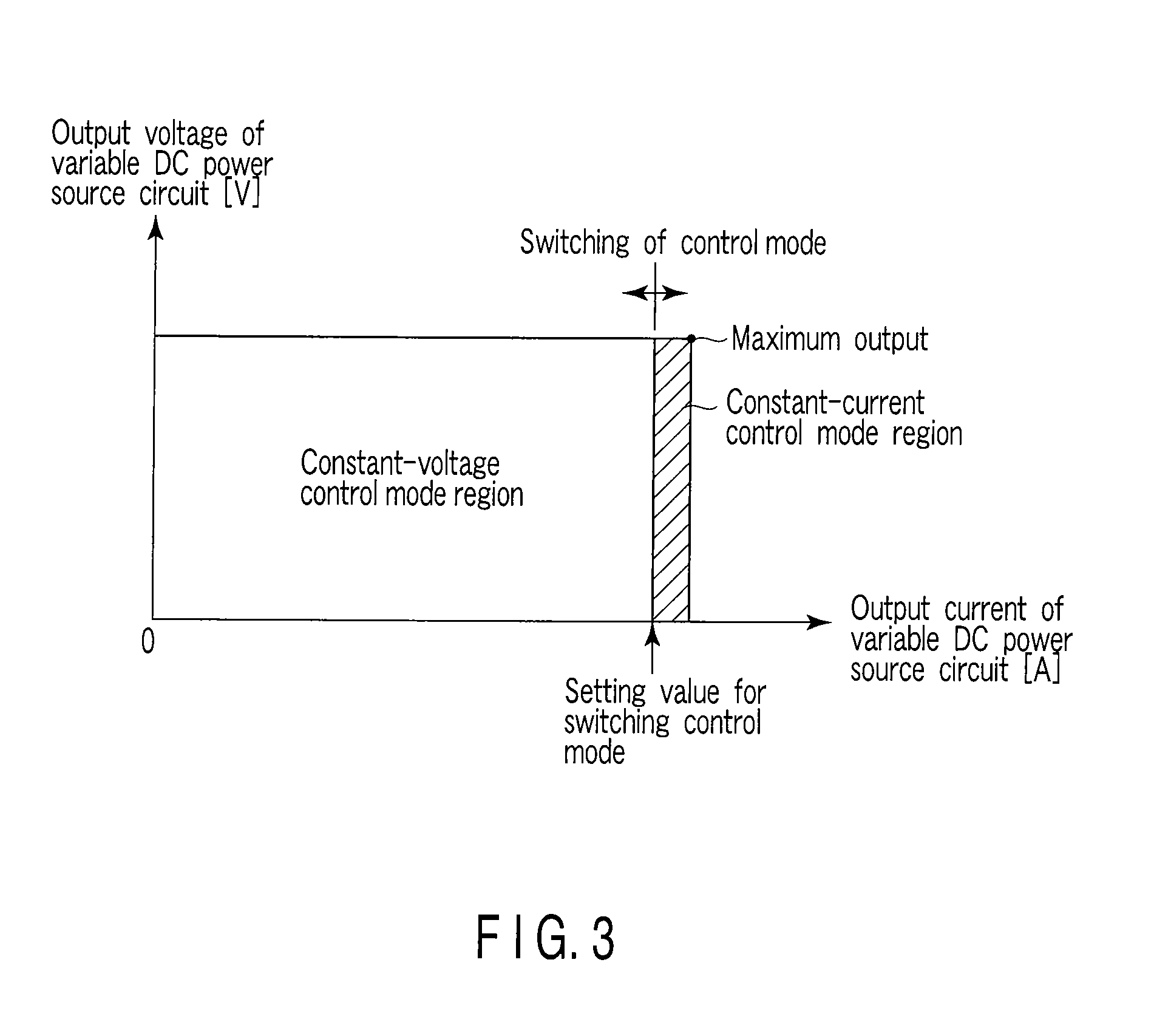 Patent Us20080103495 High Frequency Cauterization Power Supply Constant Current Source Circuit Drawing