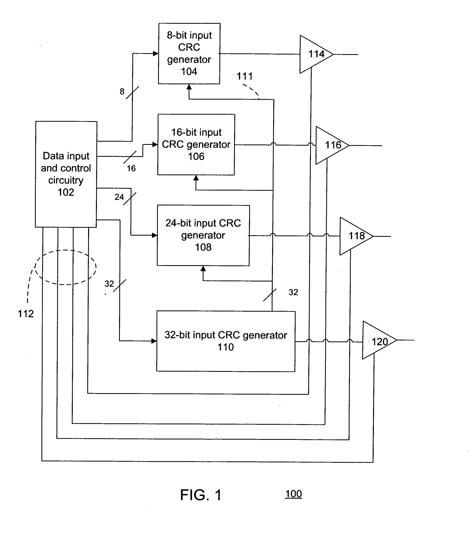 Brevet US20080115040 - Checksum generator for variable-length data