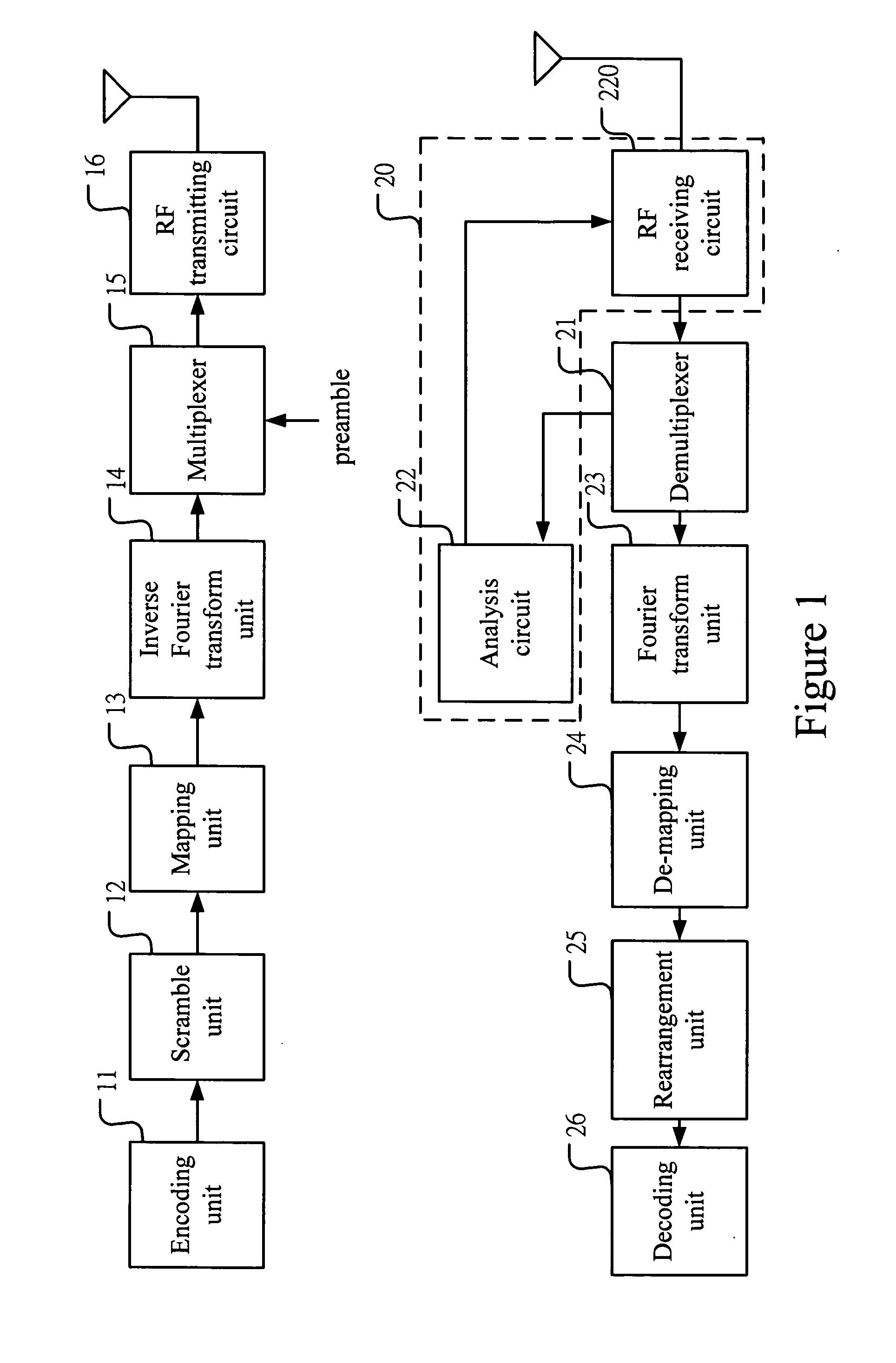 patent us20080117954