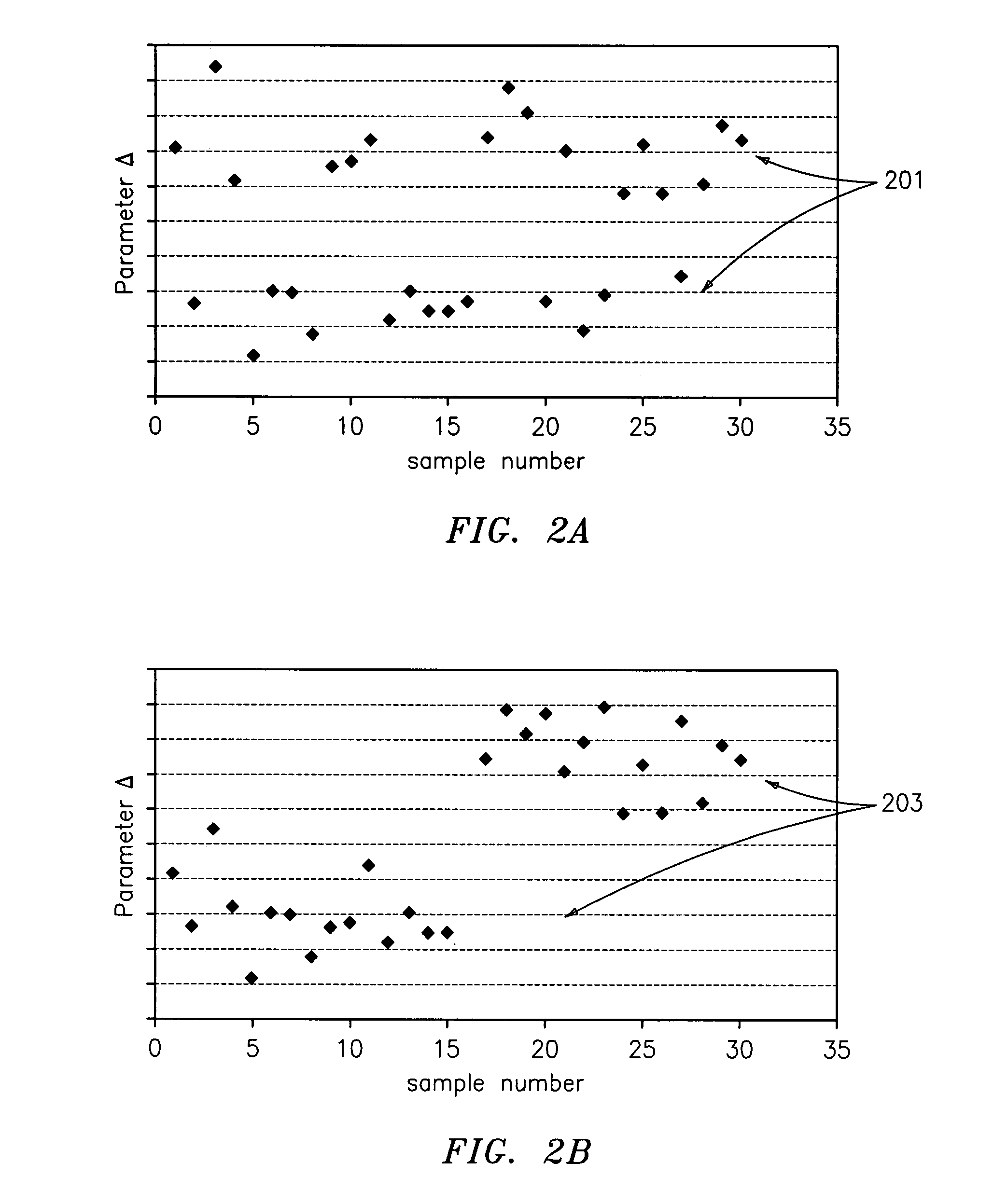 Patent US State initialization for gas turbine engine