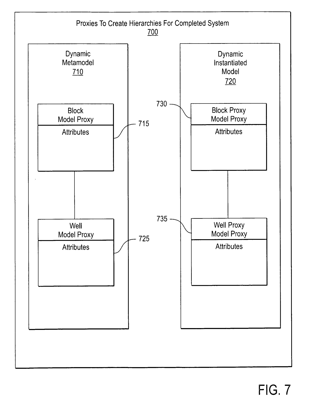 براءة الاختراع US20080133550 - Method and system for integrated