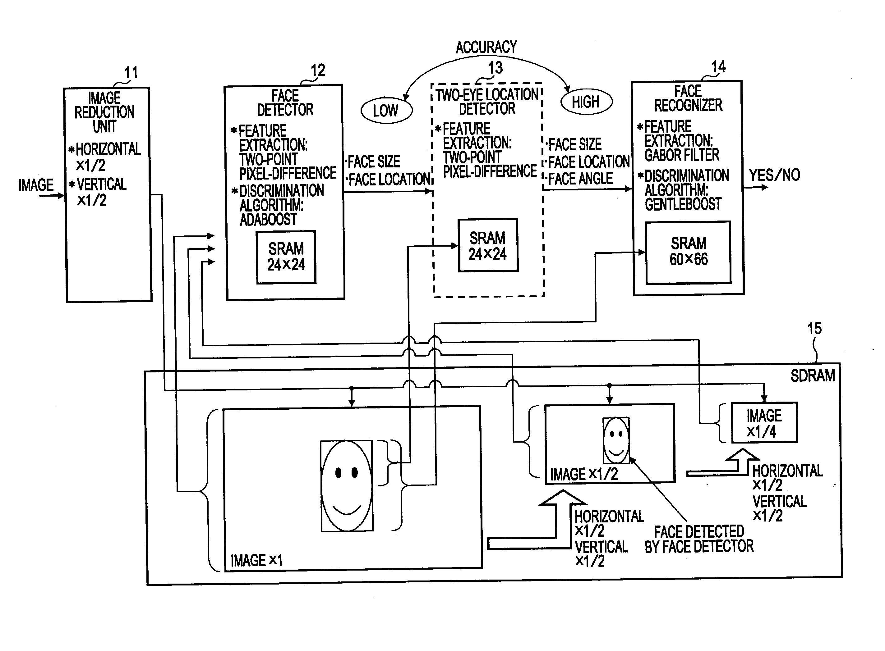 براءة الاختراع US20080144941 - Face recognition apparatus