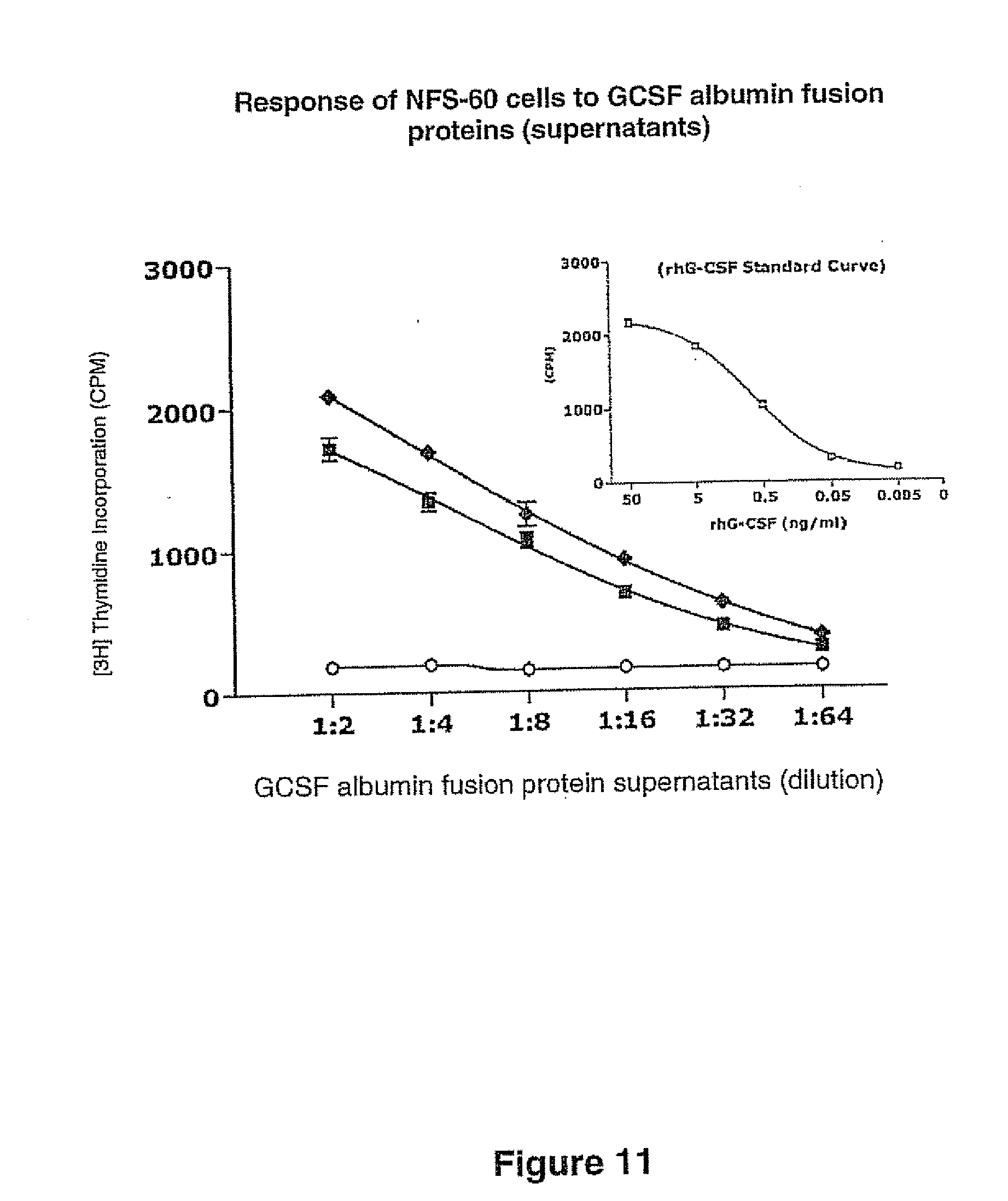 us20080146503a1 albumin fusion proteins google patents