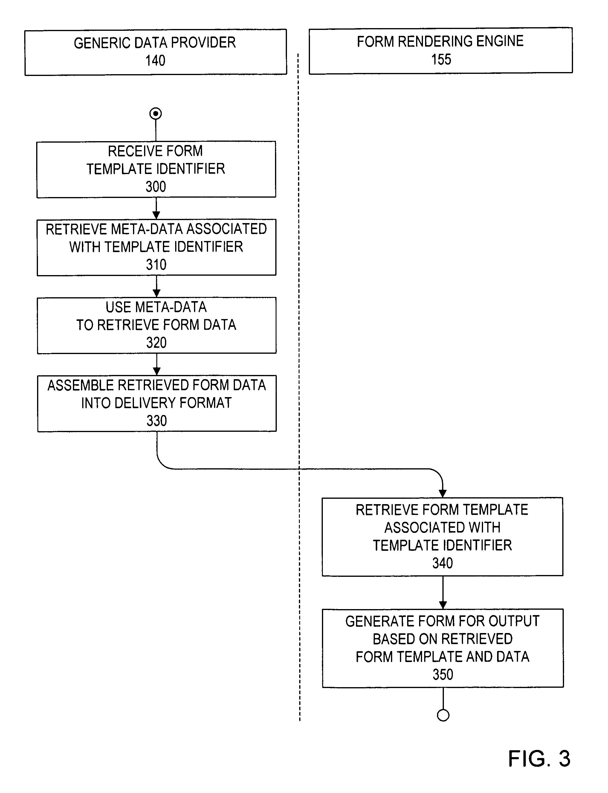 براءة الاختراع us20080154937 system and method for generic output