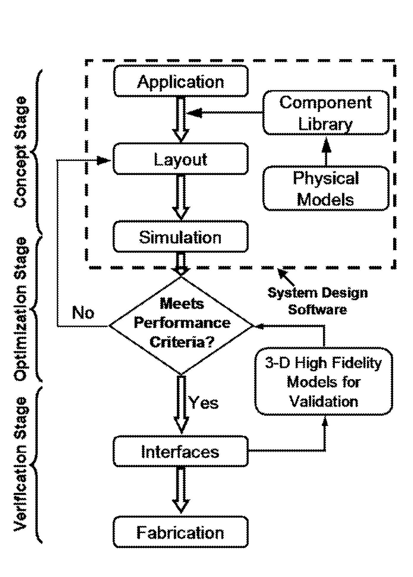 Patent US20080177518 - Integrated Microfluidic System Design Using ...