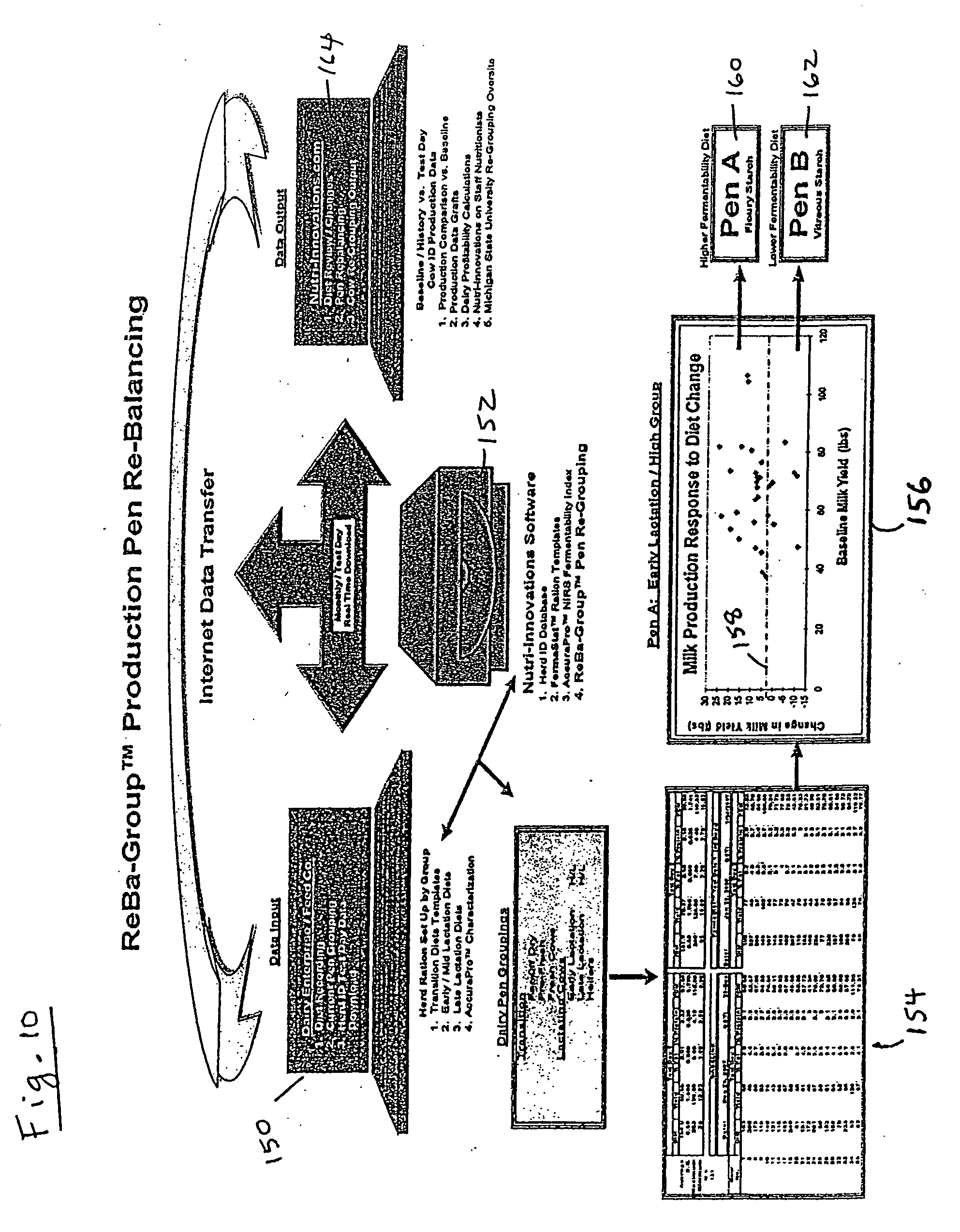 Patent US20080215167 - Feed delivery system for enhancing ruminant ...