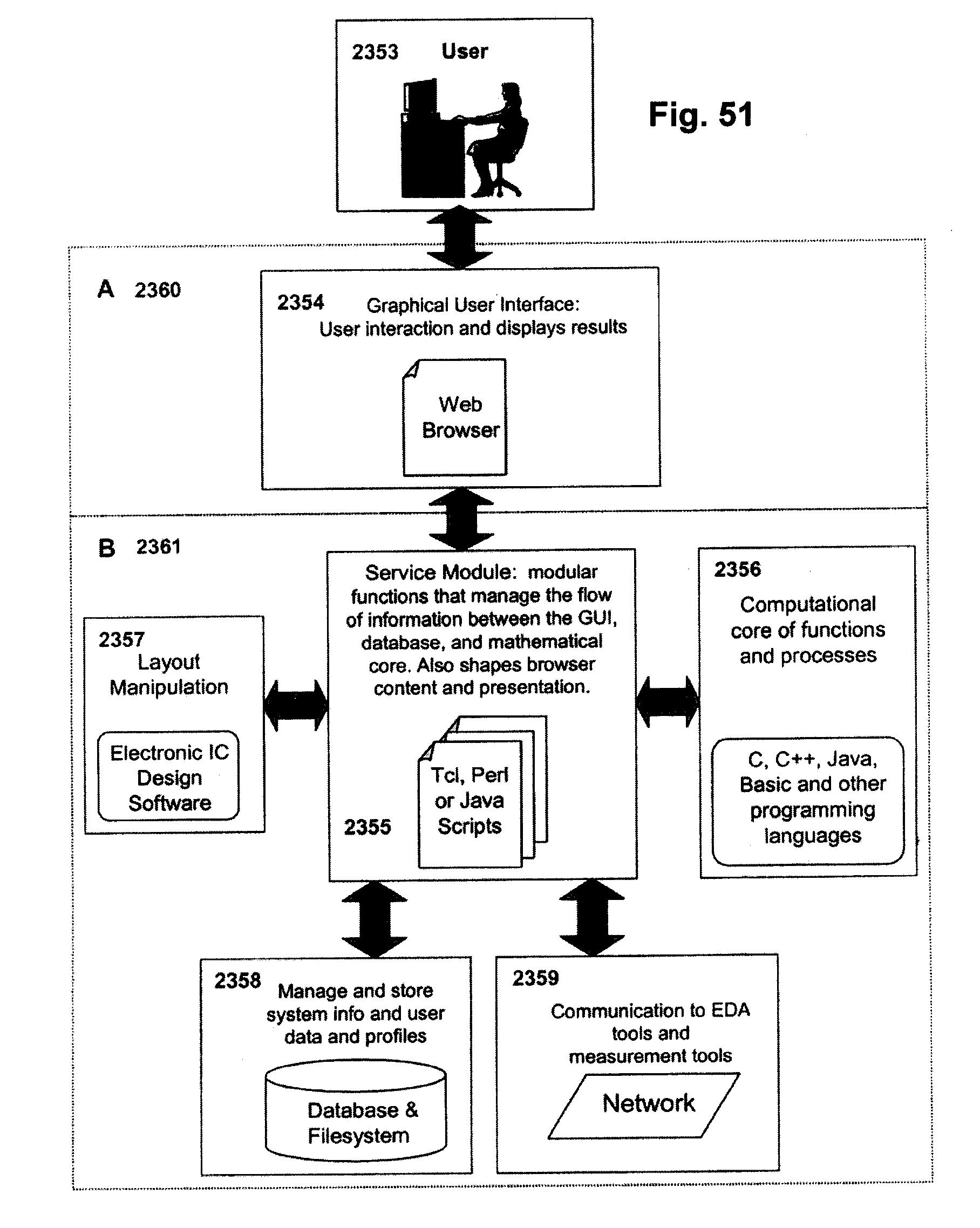 brevet us20080216027