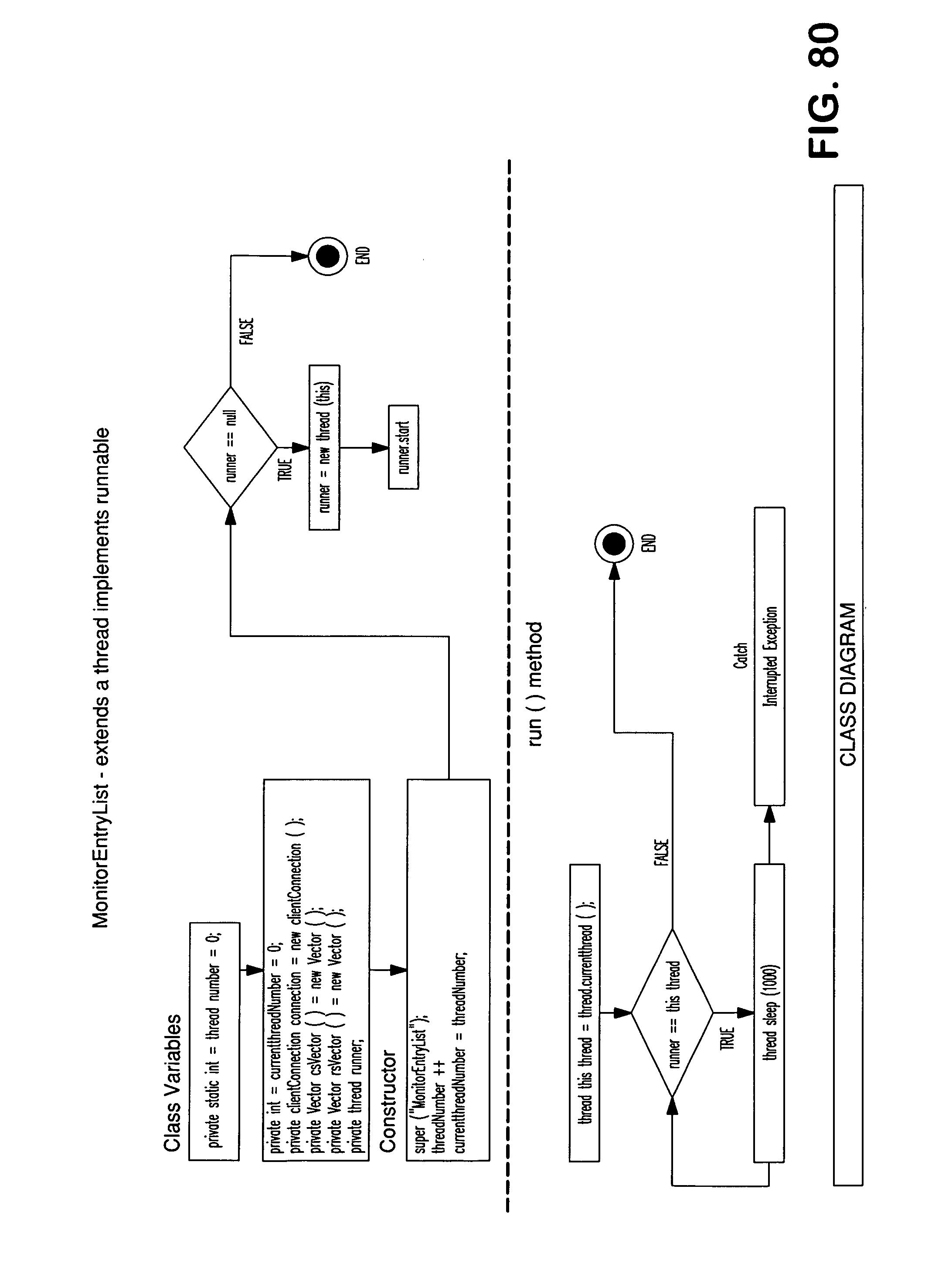 patent us20080281666
