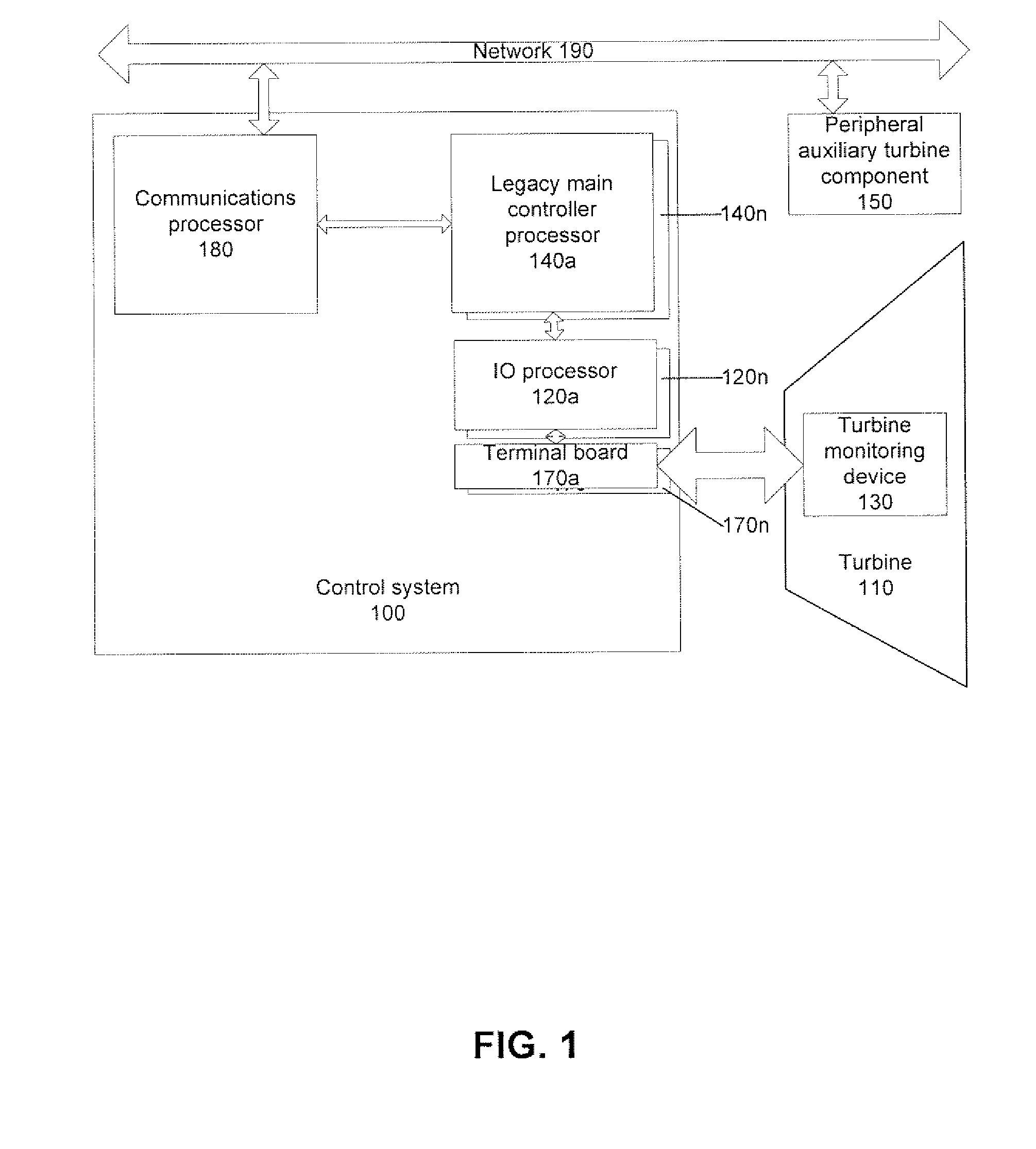 Patent US Methods and Systems for Modifying Turbine
