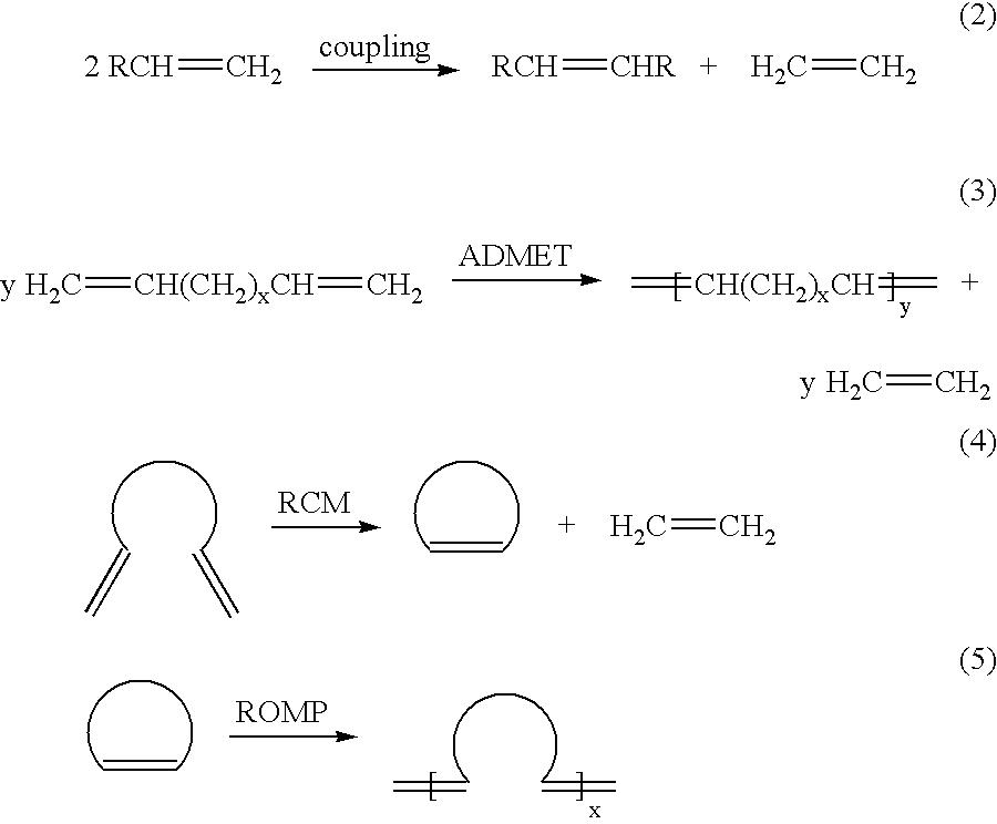 Ring Closing Metathesis Cyclic Oligomers