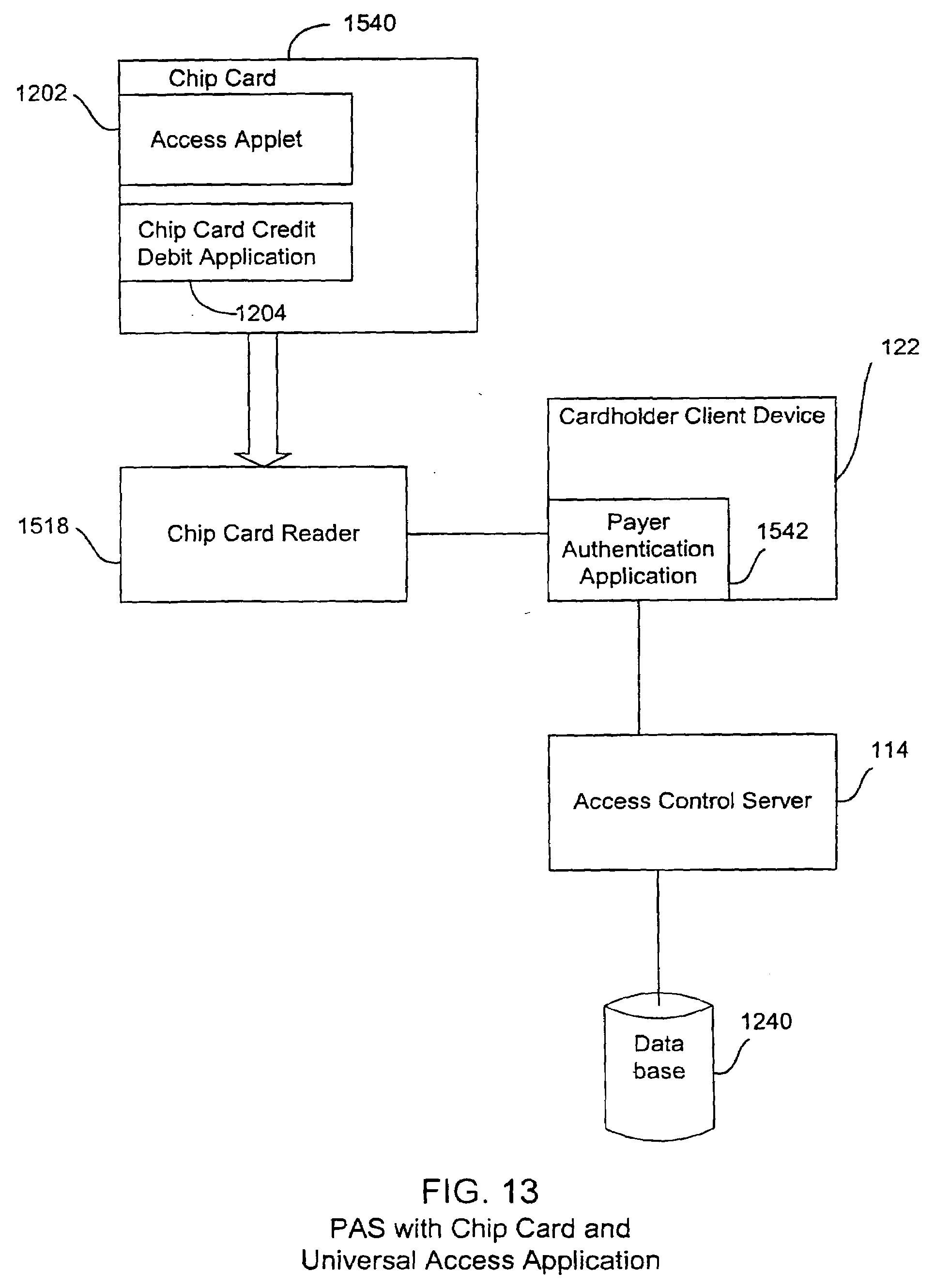 """payment authentication """"cardinal's consumer authentication service is so much more than an mpi as a large enterprise merchant, we have seen how complex the payments ecosystem can be and how problems can arise if you aren't an industry expert."""