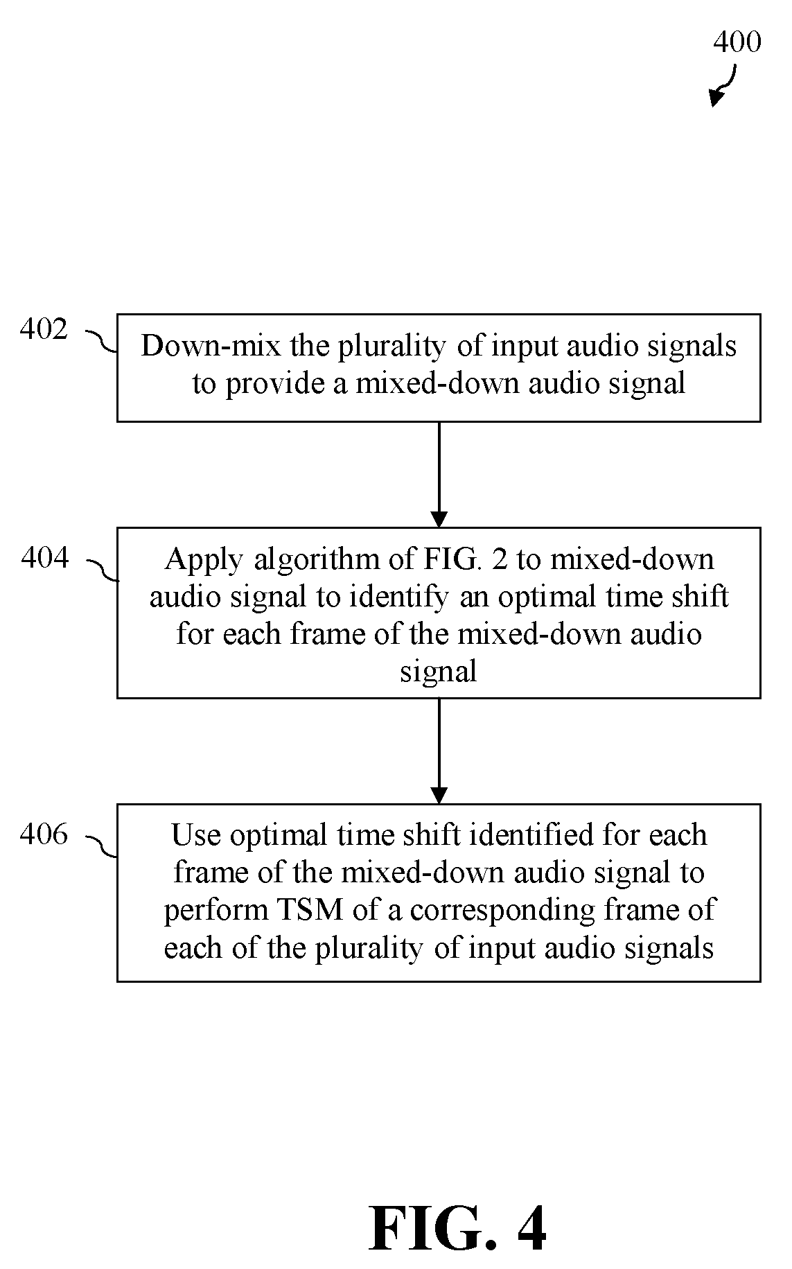 Requirements Of Good Line Drawing Algorithm : Patent us  audio time scale modification