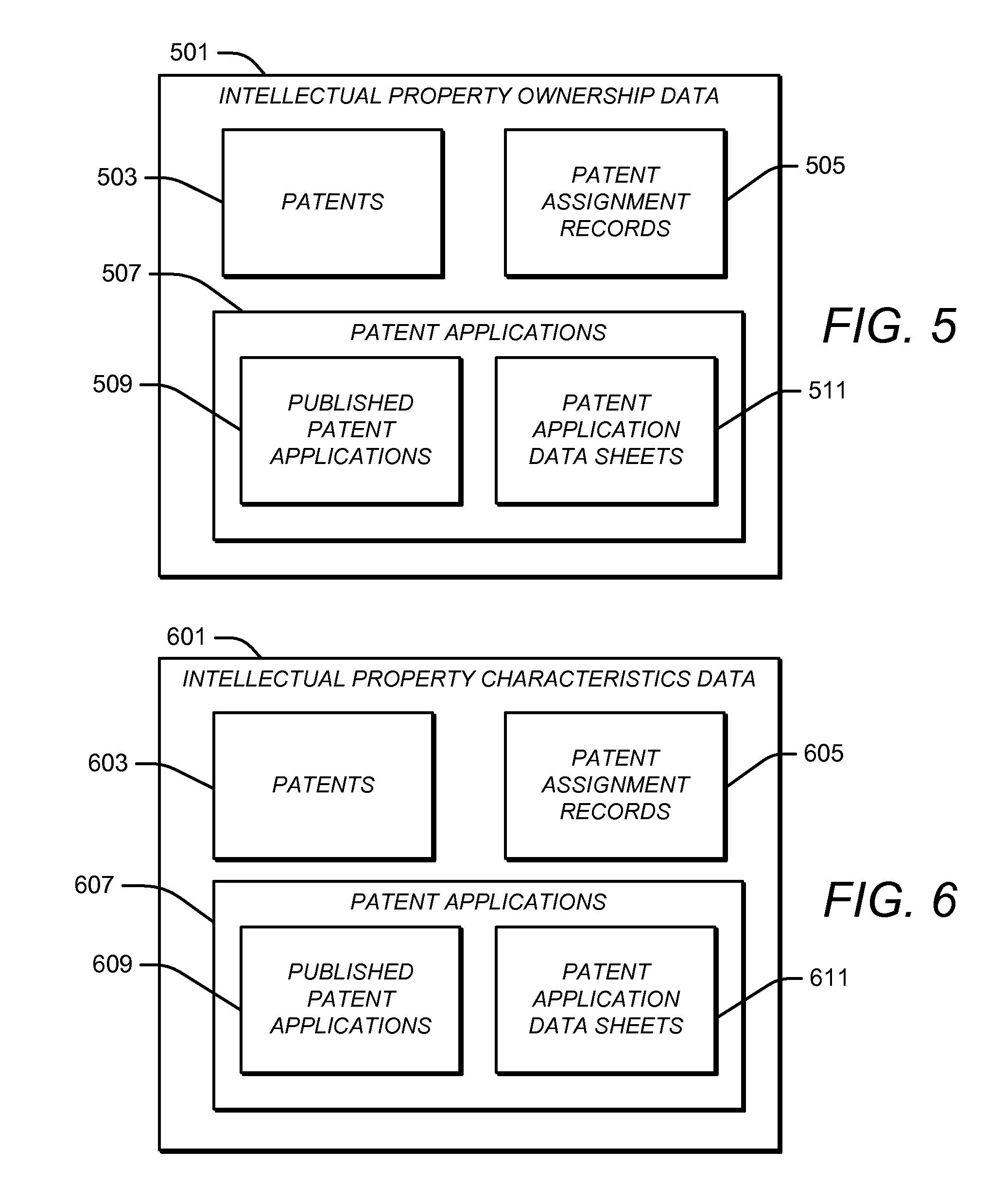 Intellectual Property Patent: Imputing Intellectual Property