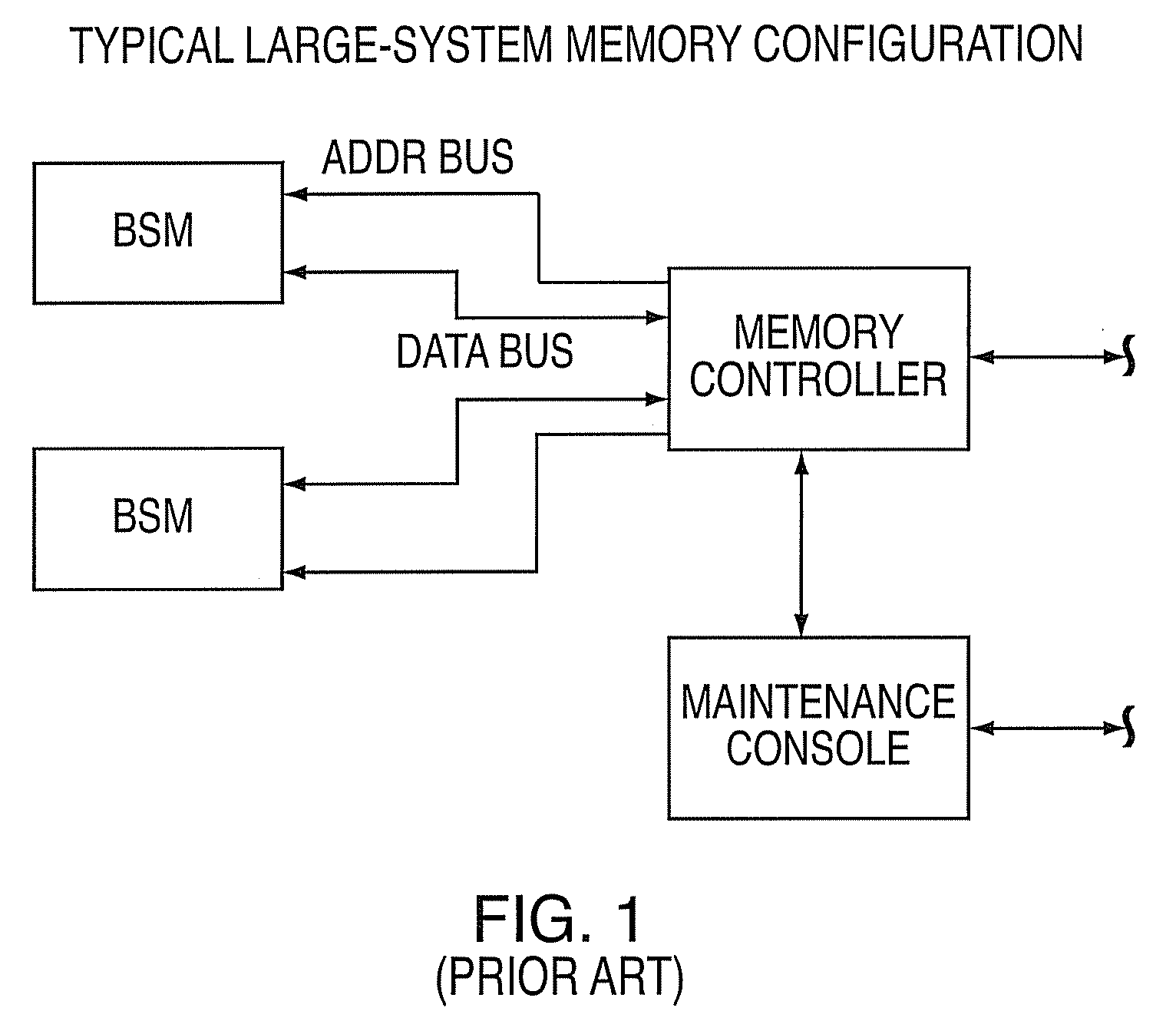 the memory system Memory is a constructive and dynamic system rather than a passive mechanism for recording external information evaluate this claim, making reference to research findings in order to.