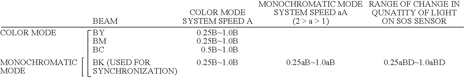 Figure US20080317504A1-20081225-C00001