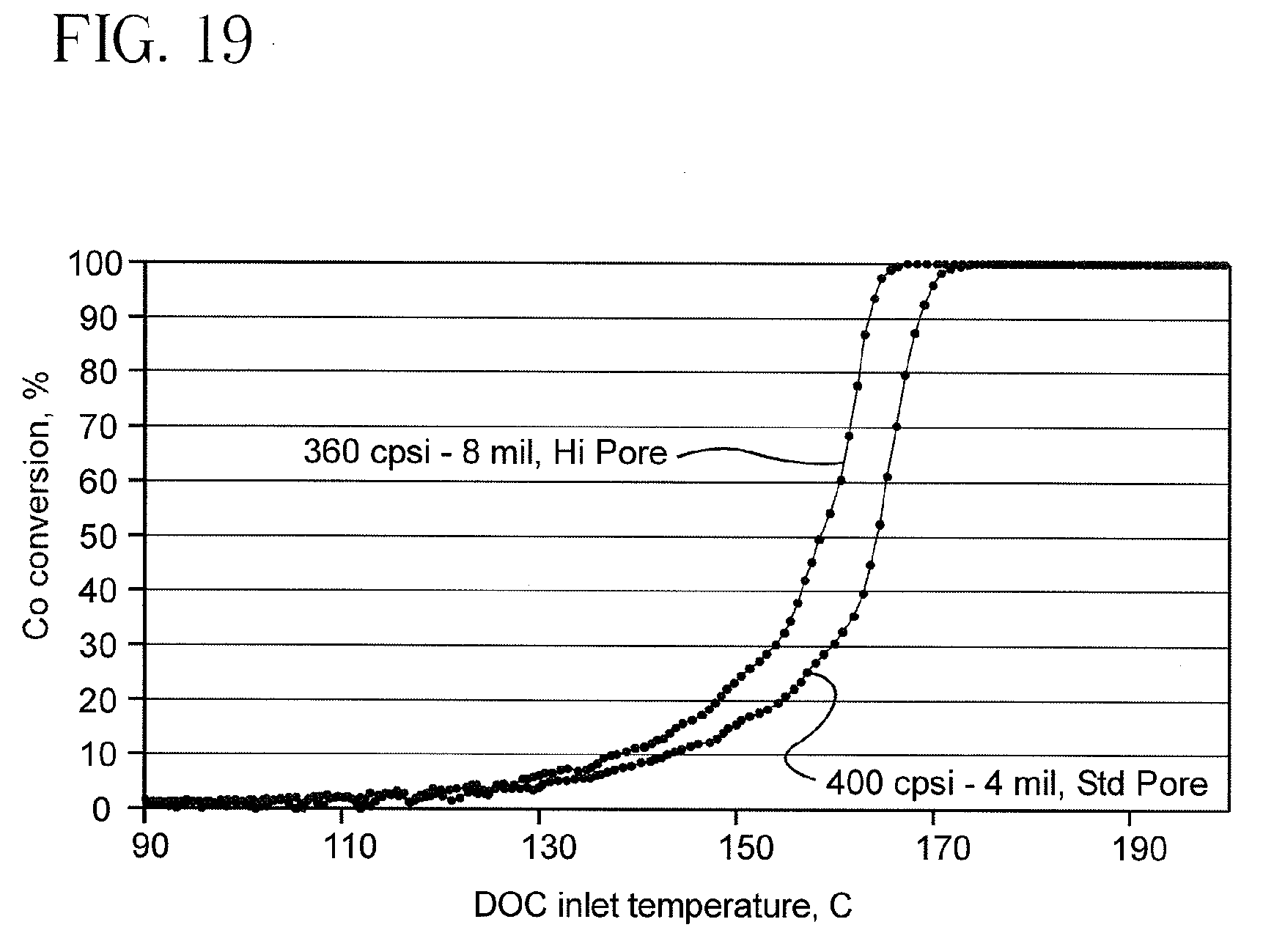 Patent US20080317999 - Gas Catalysts Comprising Porous Wall