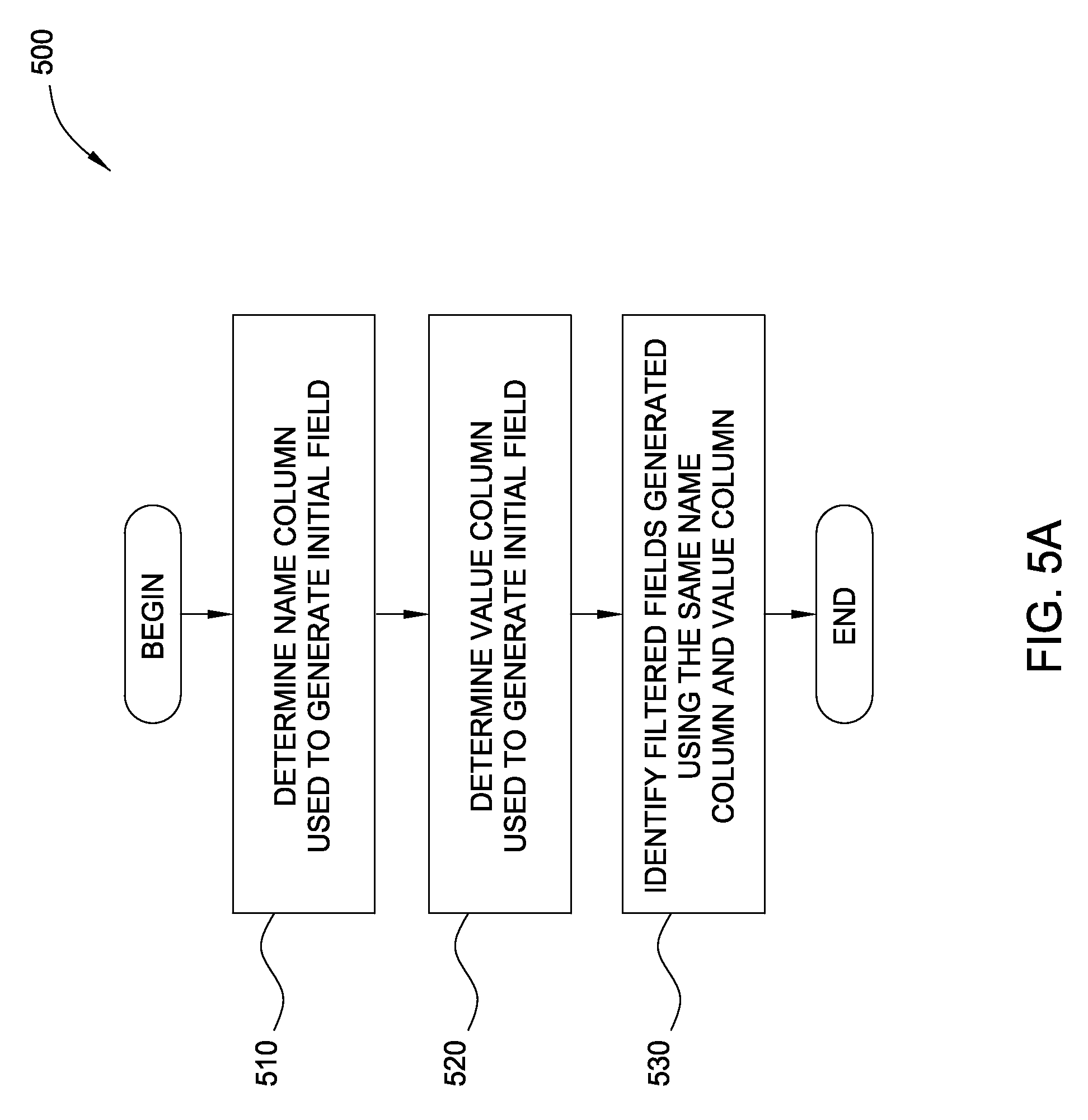 Search trademark database  USPTO