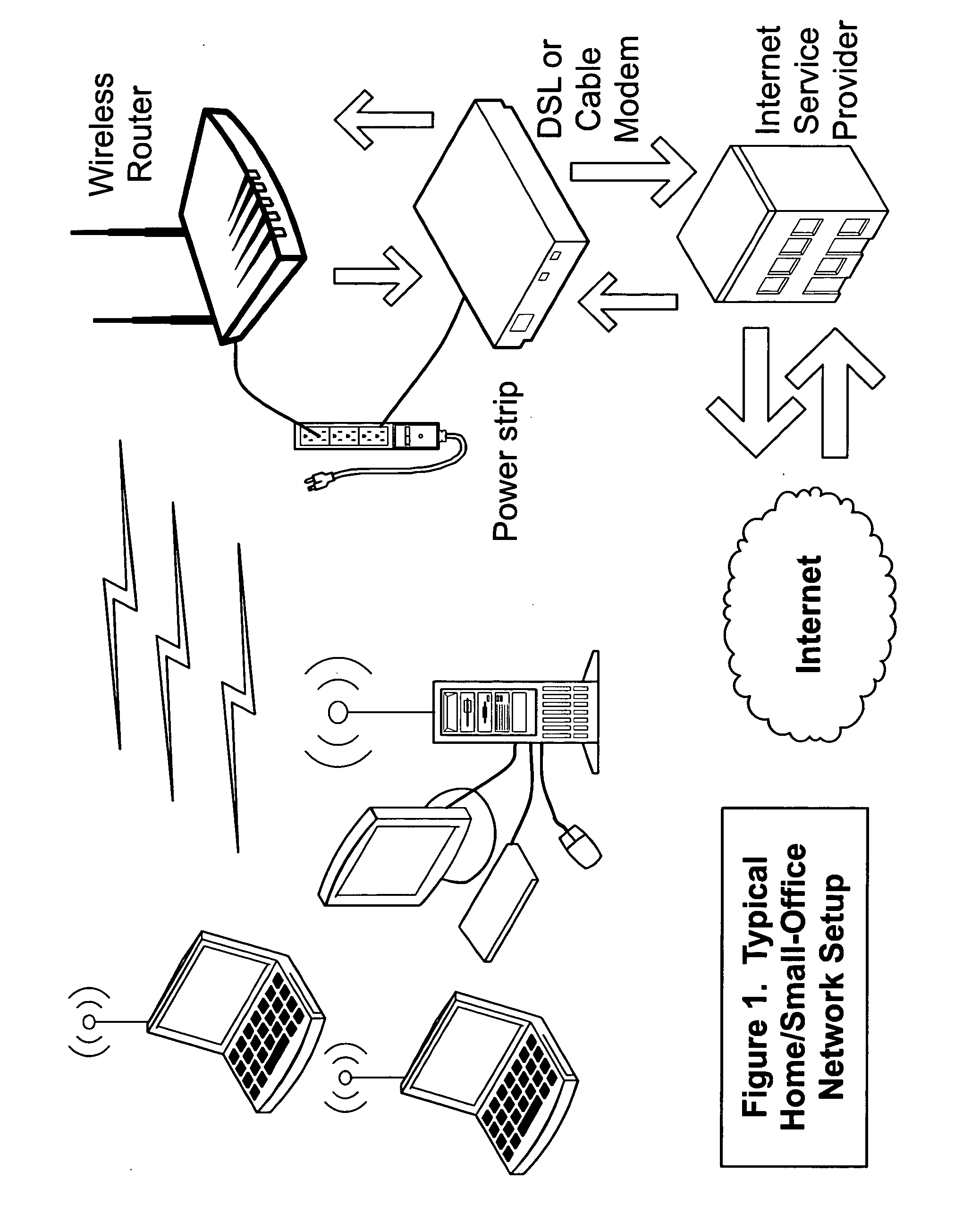 Patent Us20090013210 Systems Devices Agents And Methods For Small Office Network Setup Diagram Drawing