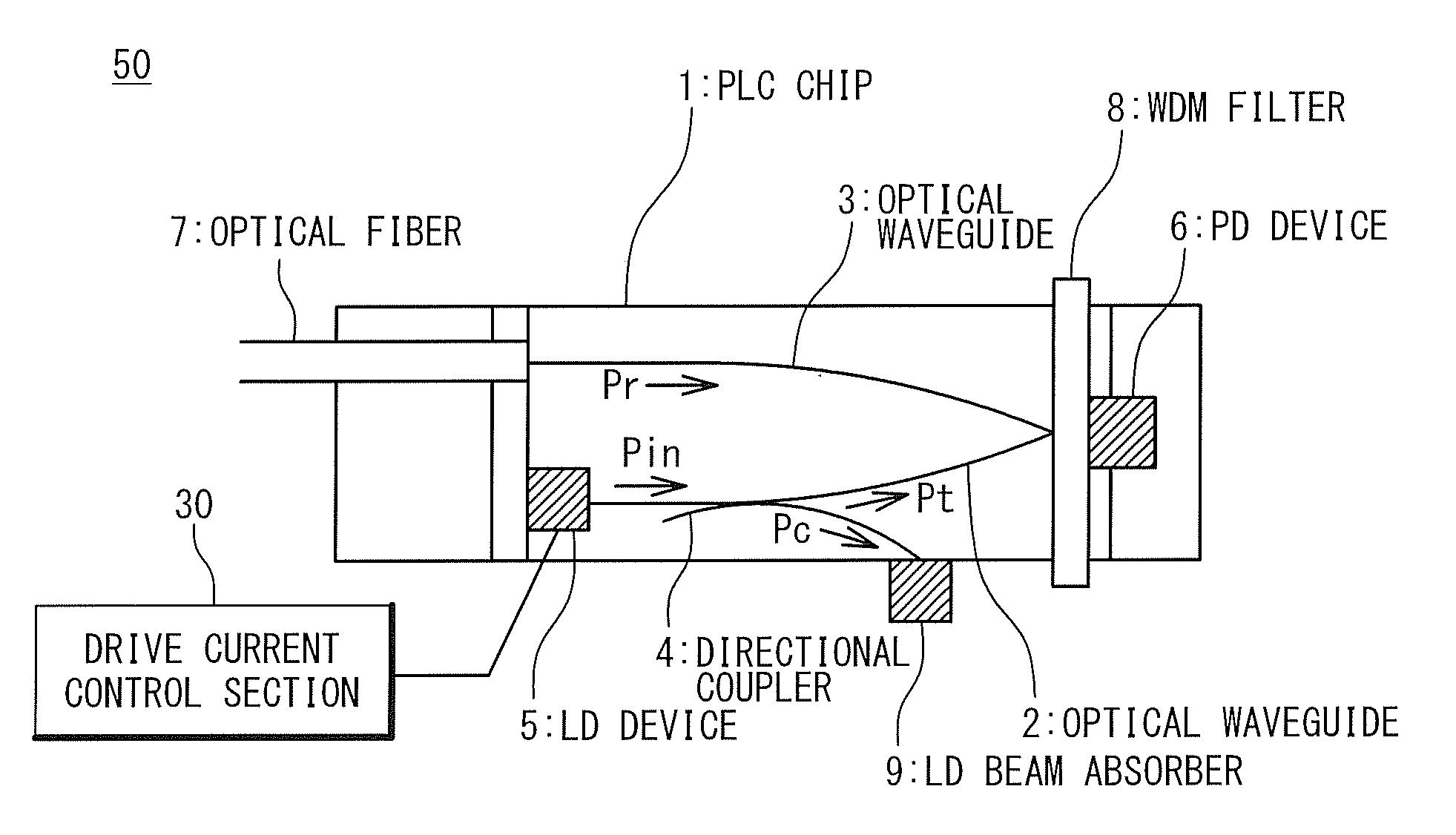 Patent US20090041072 - Optical communication module and