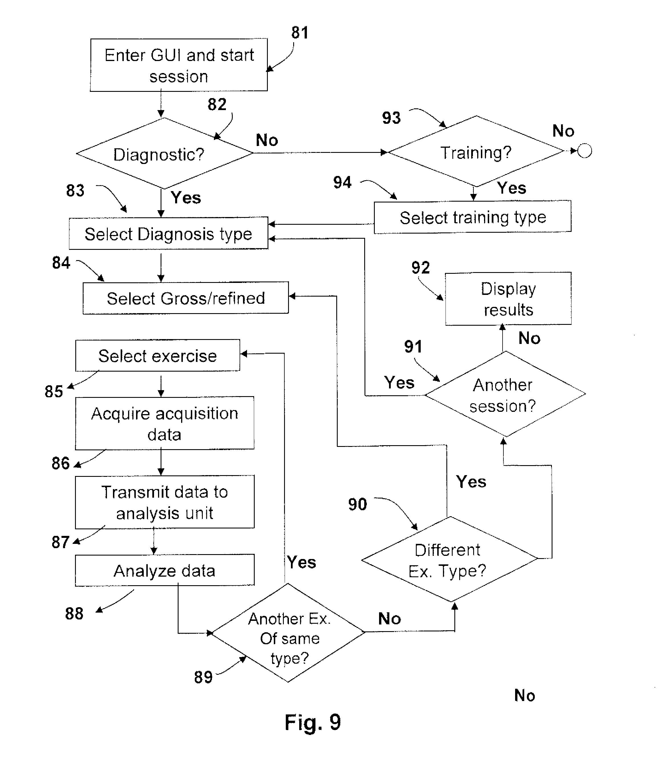 patent us20090043170 - interactive system and method for ... neuromotor units diagram #11