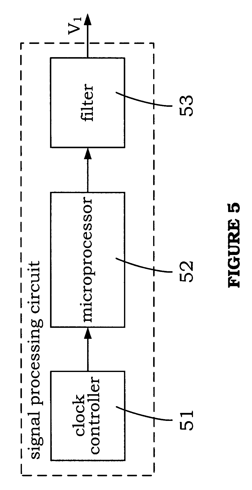 patent us20090044626 - multiple frequency ultrasound apparatus