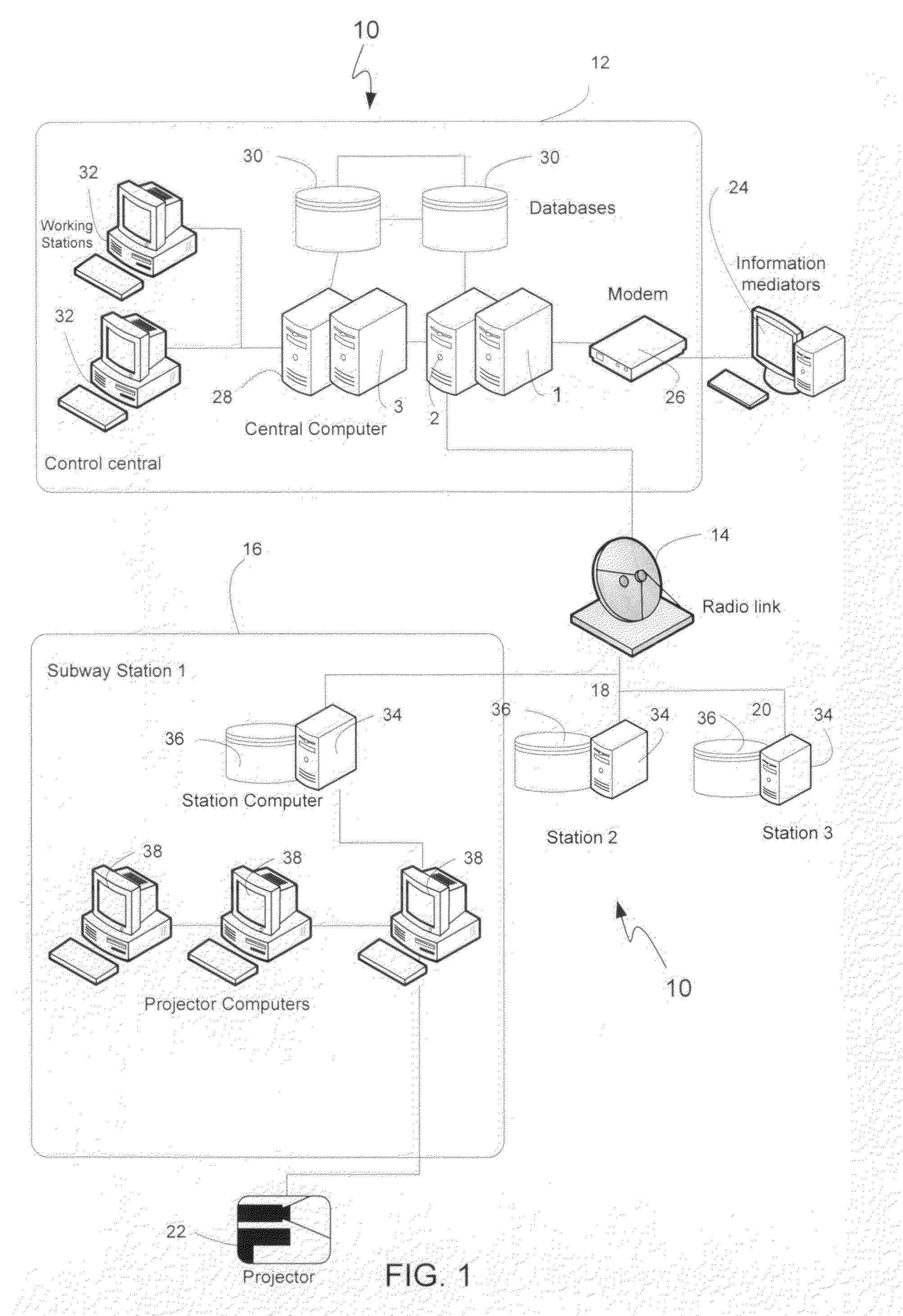digital information system