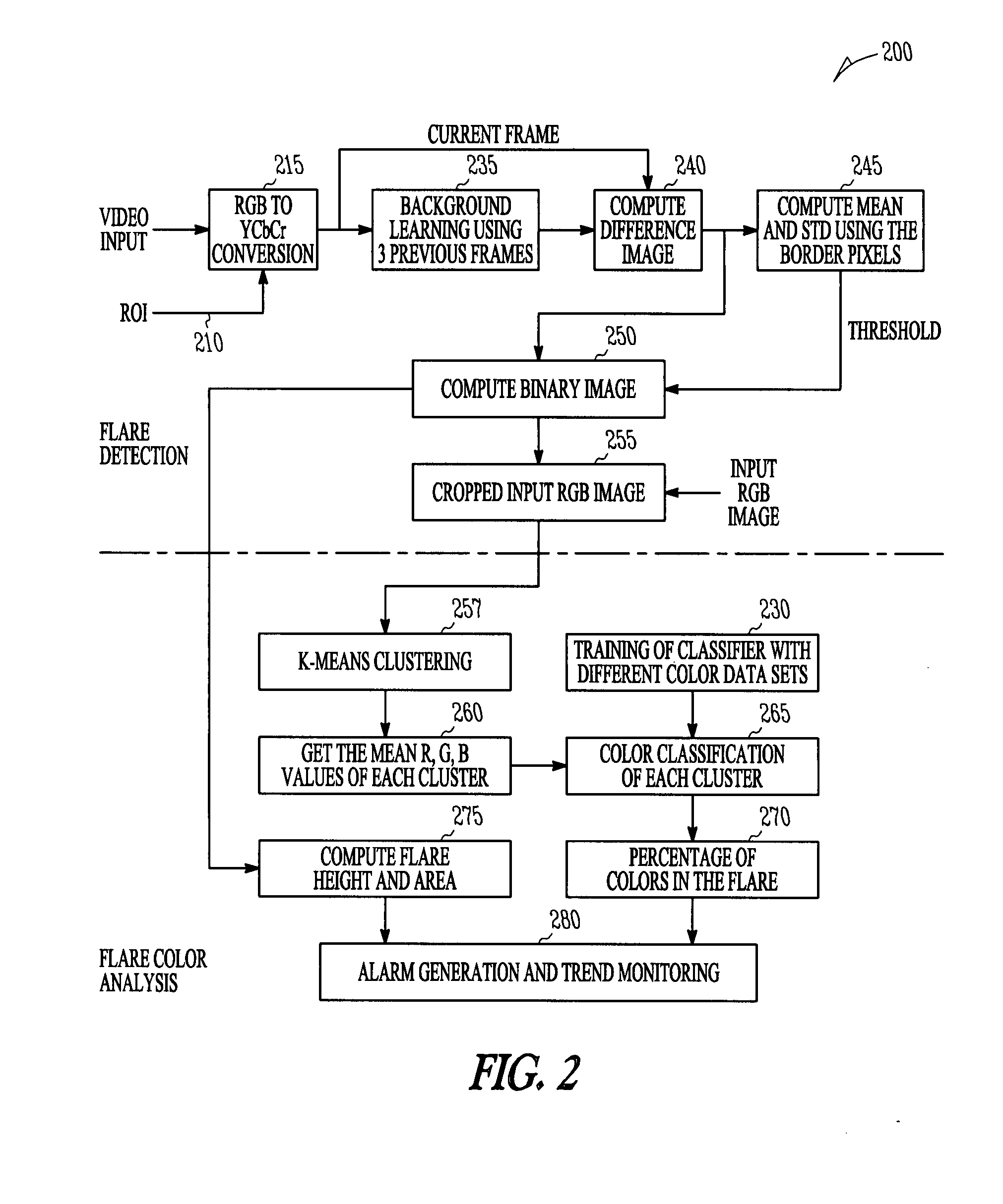 Patent US20090046172 - Flare Monitoring - Google Patents