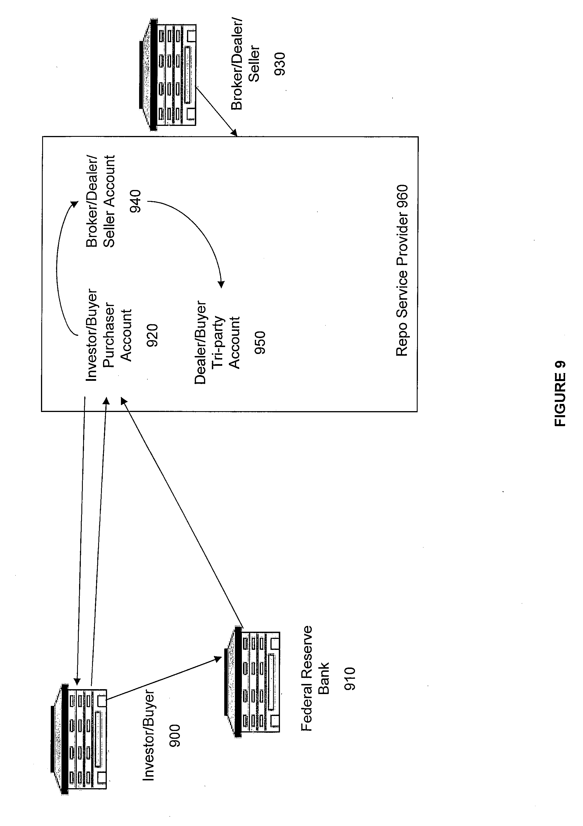 Patent US20090063323 - System and method facilitating tri