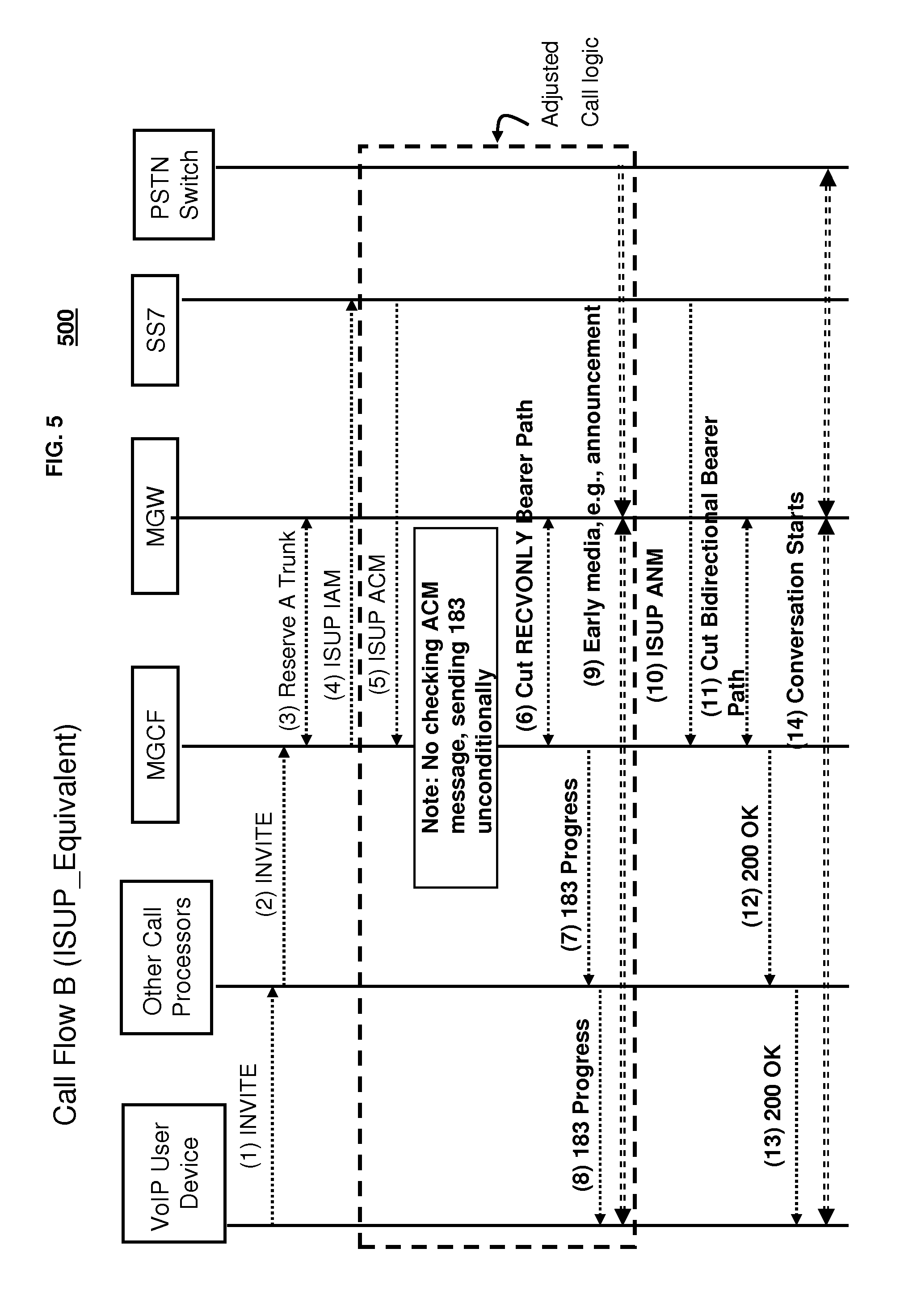 Brevet US20090097471 - Method and apparatus for call processing