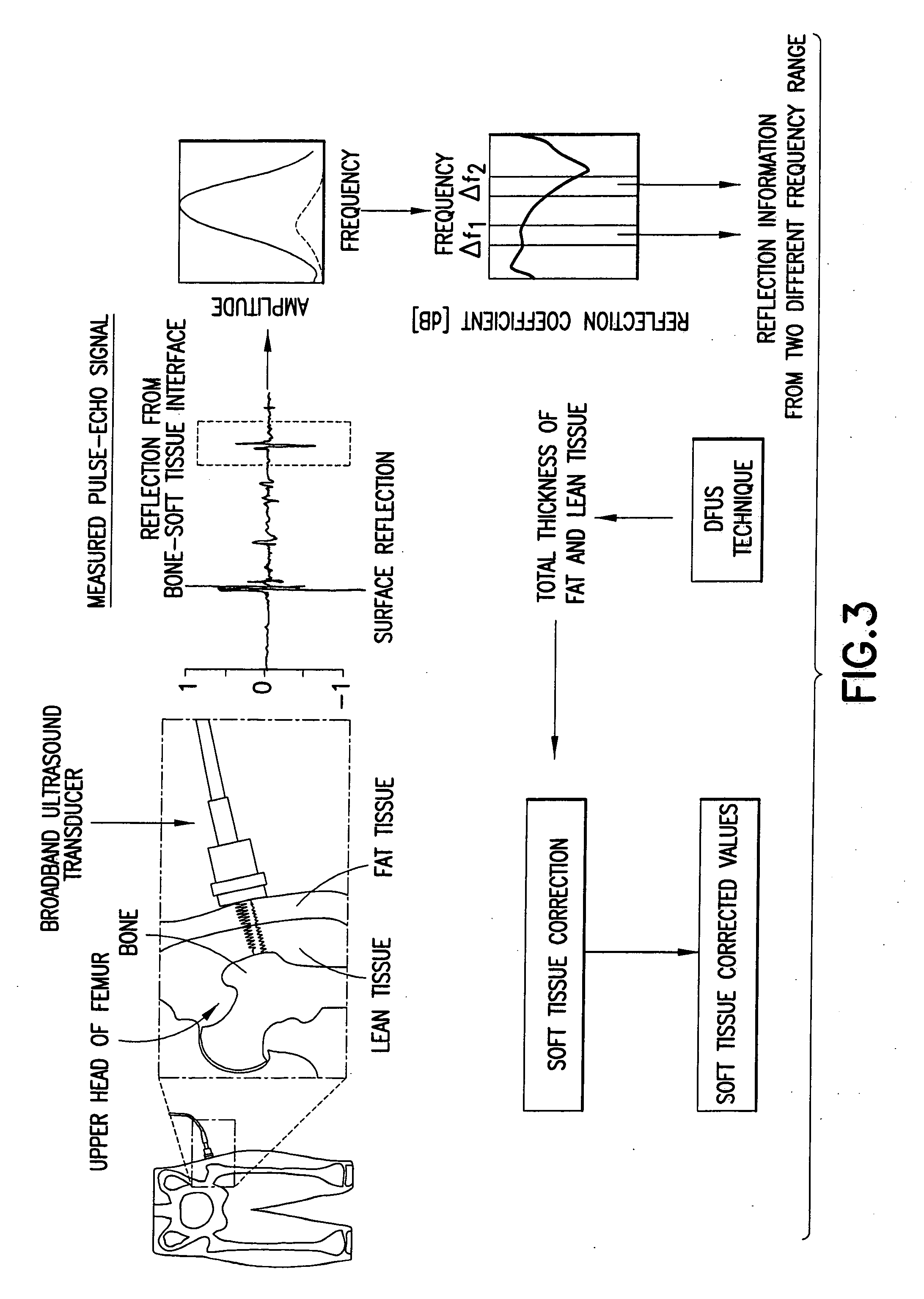 Patente US20090143681 - Method for measuring of thicknesses