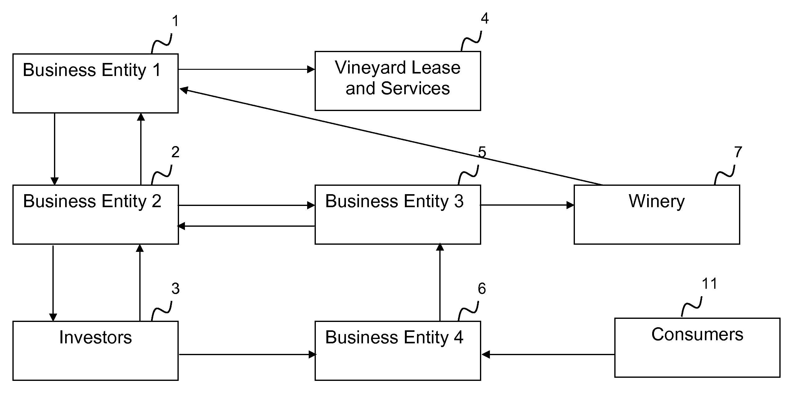 Patent US20090150255 - Method For Fractional Vineyard Ownership and