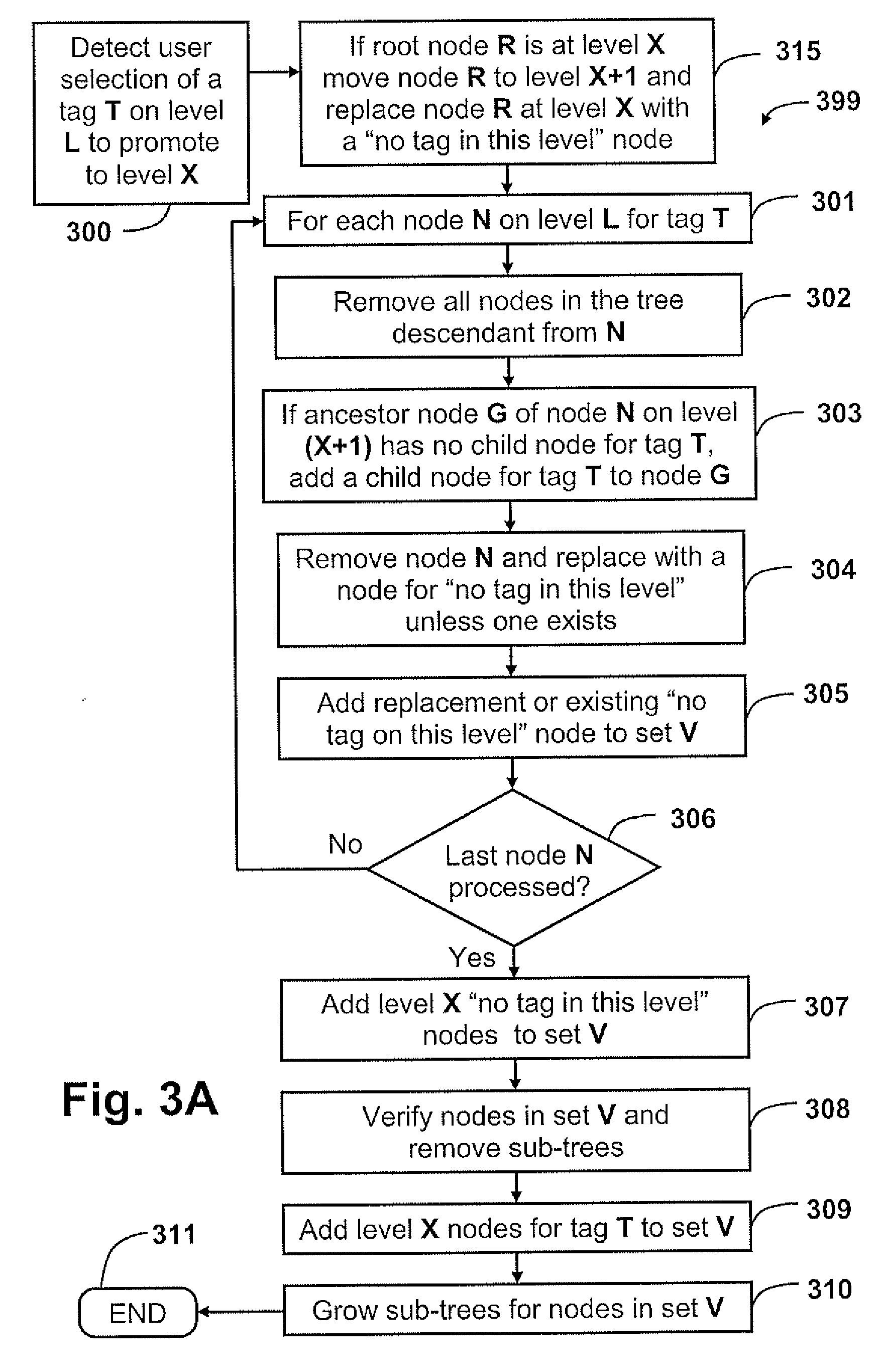 Patent Us20090164946 Hierarchical Tag Based Browsing Of Media Case Planter Wiring Diagram Drawing