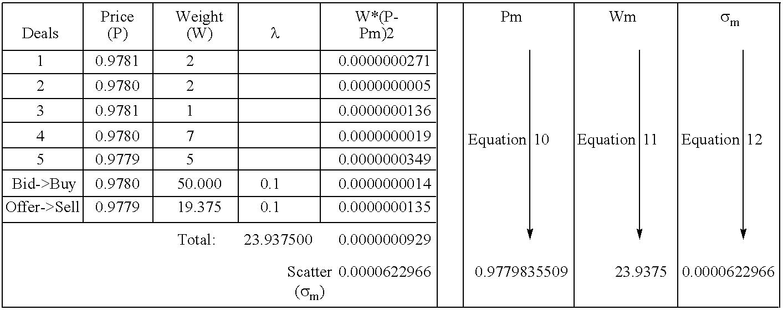 Figure US20090171829A1-20090702-C00003