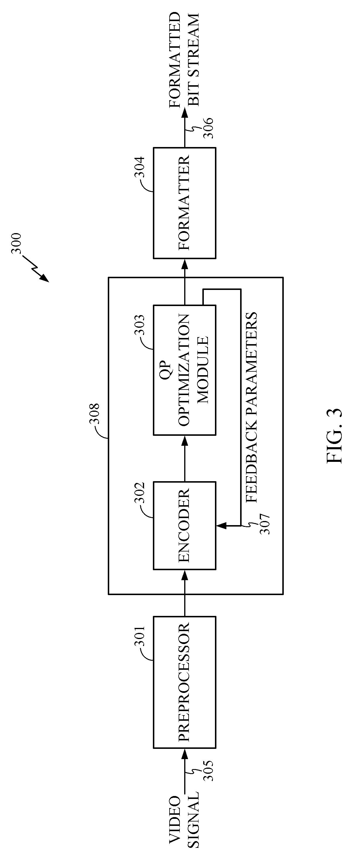 Patent Us20090213930 Fast Macroblock Delta Qp Decision Google H 261 Encoder Block Diagram Drawing