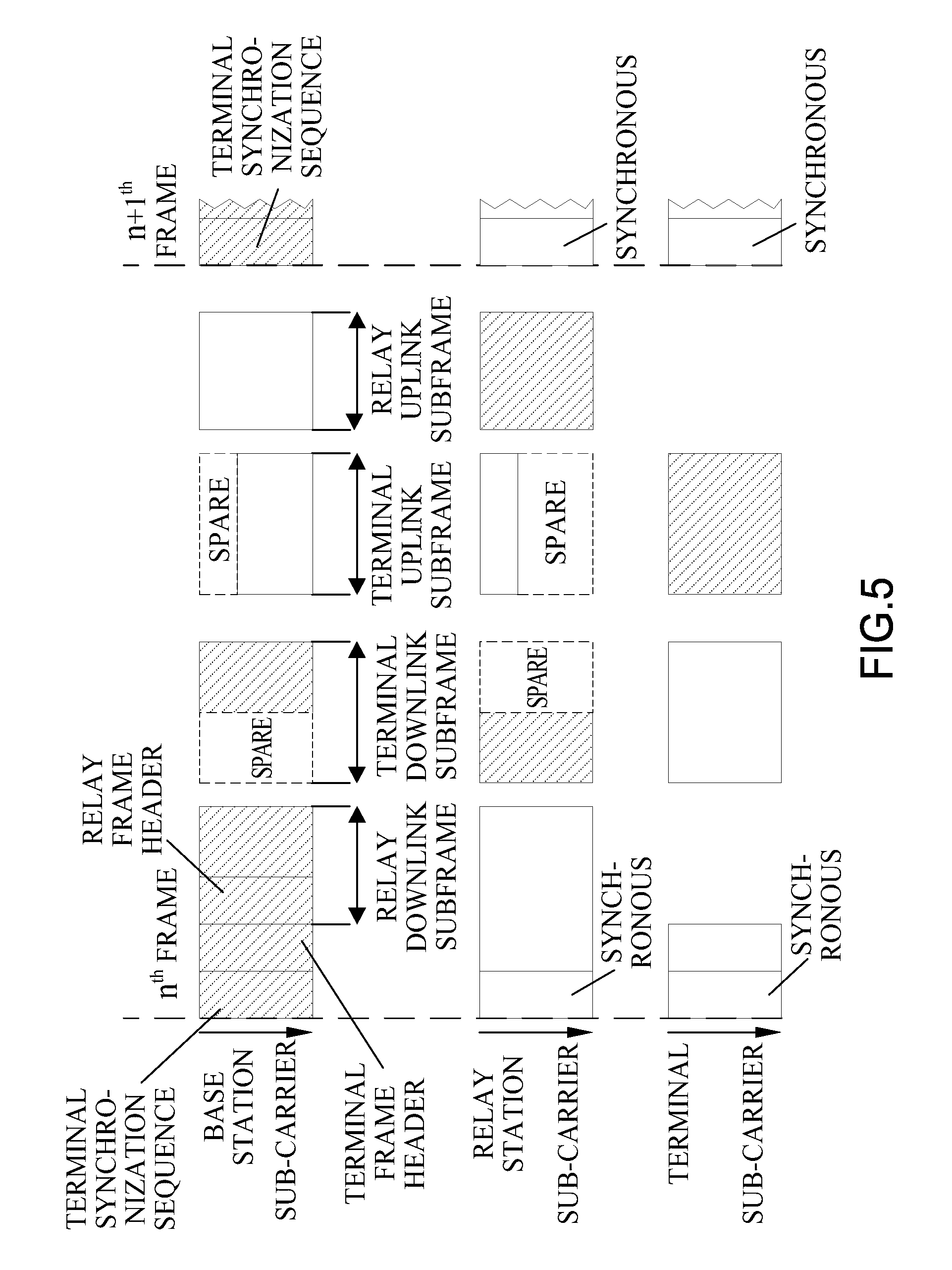 براءة الاختراع US20090217119 - Method, system and relay station for