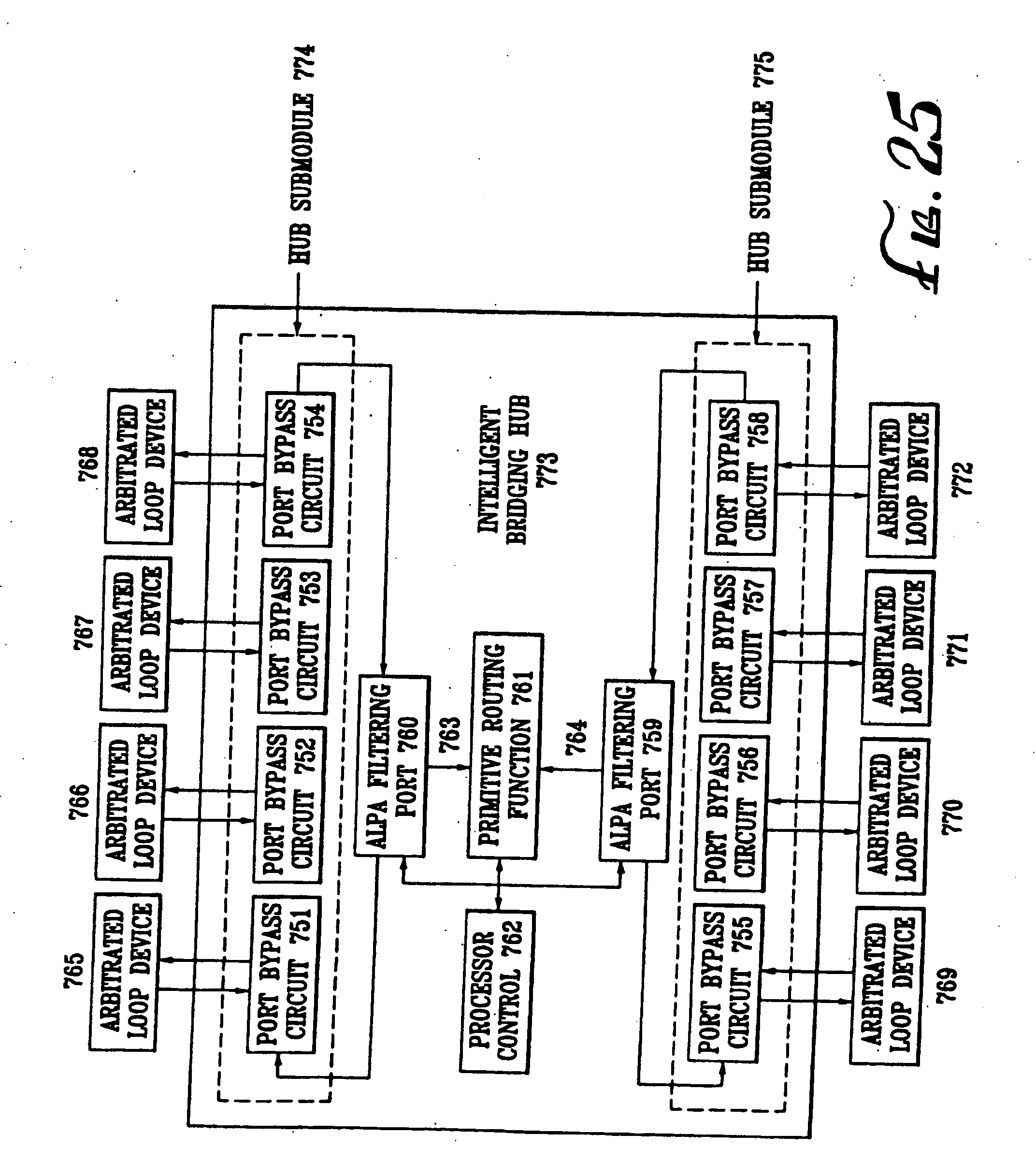 Patent Us20090225772 Methods And Apparatus For Fibre Channel Jbod Wiring Diagram Drawing