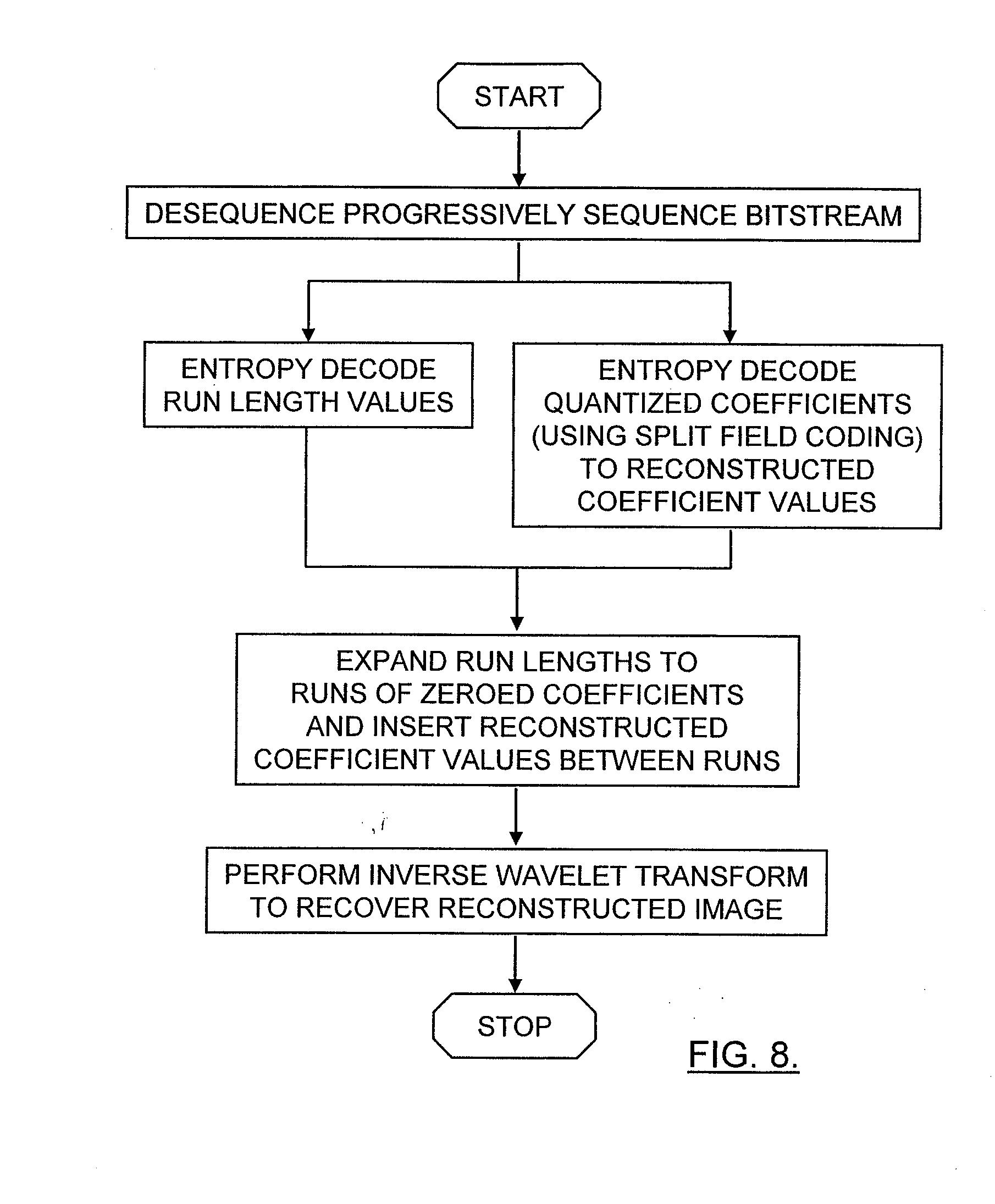 Patent US20090232408 - Error-Resilient Entropy Coding For Partial