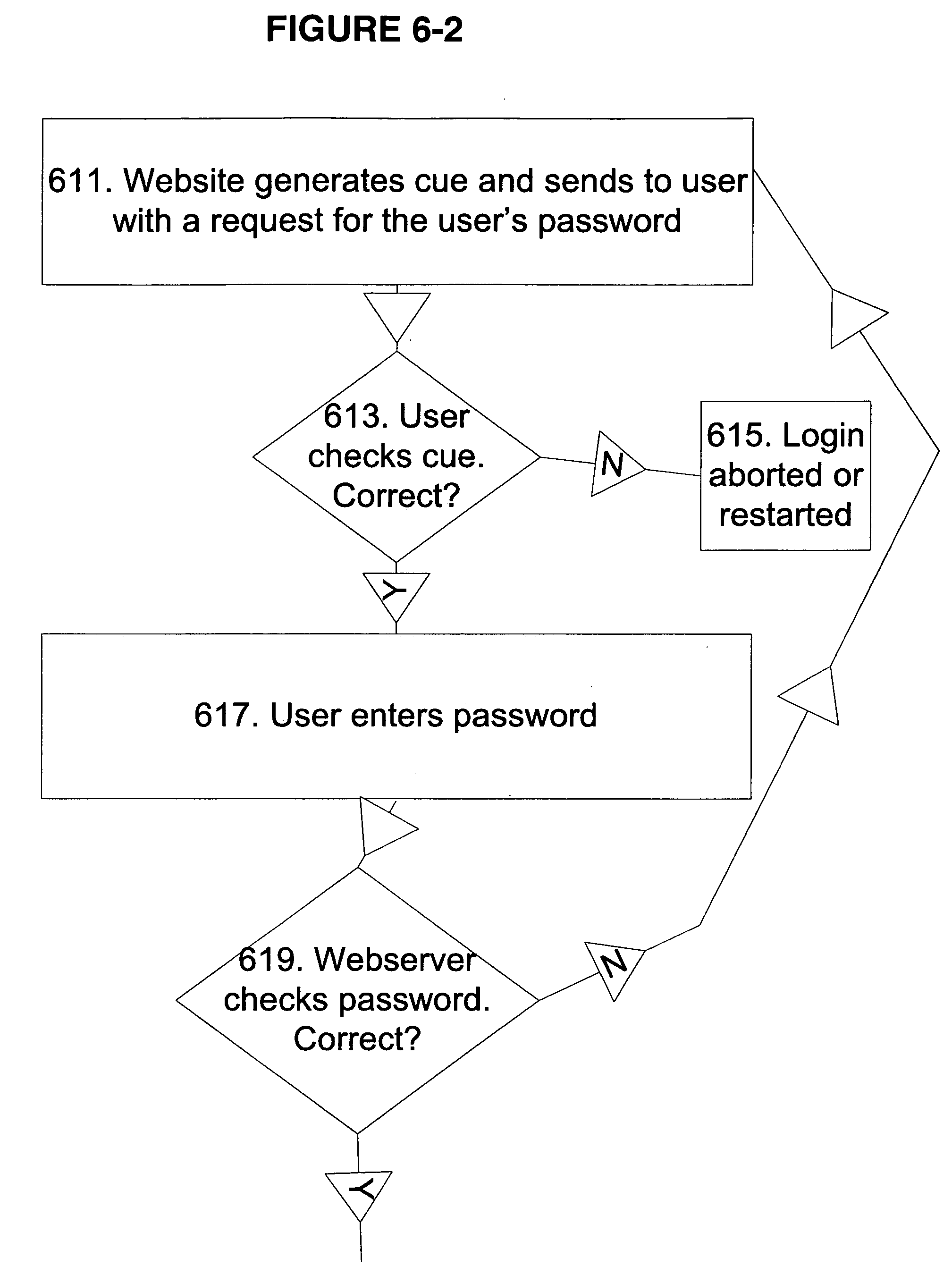 improving user authentication on mobile devices Novel architecture for improving security using lbs in mobile devices acs  authentication,.