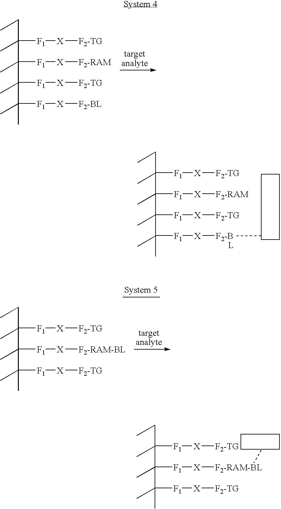 Figure US20090242430A1-20091001-C00004
