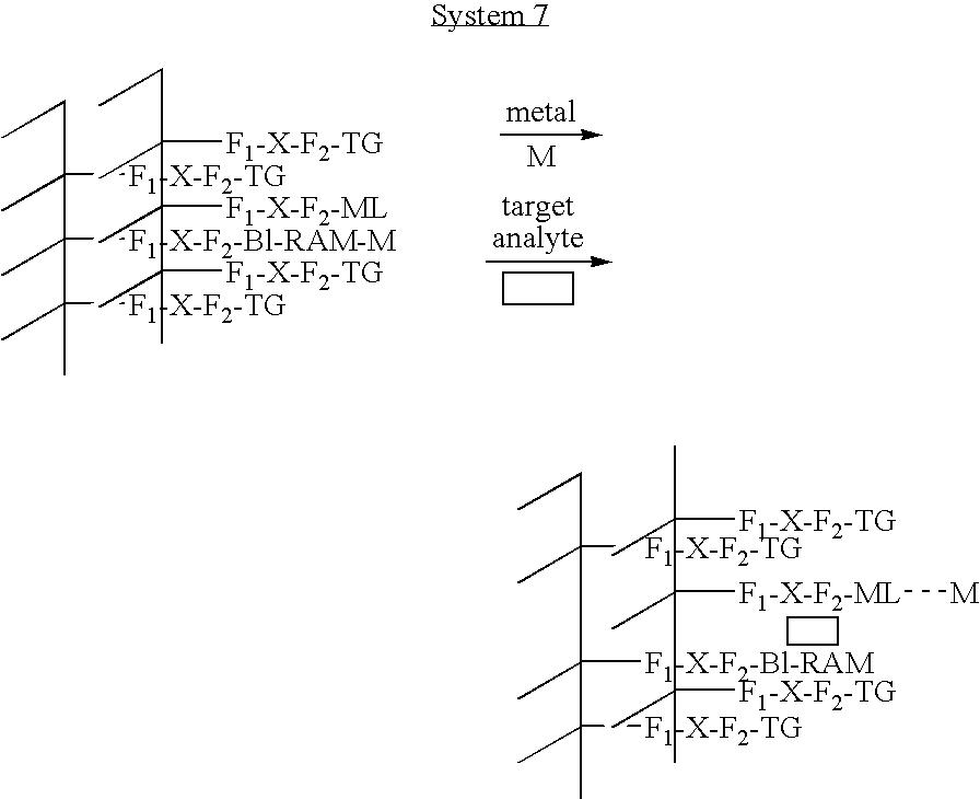 Figure US20090242430A1-20091001-C00006